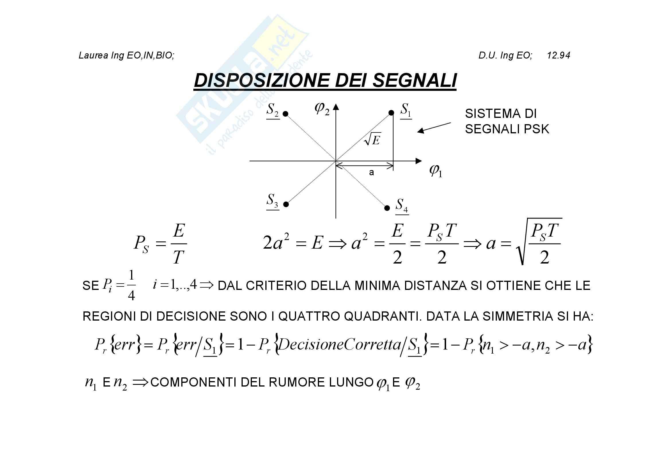 Trasmissione numerica - la rappresentazione dei segnali Pag. 86