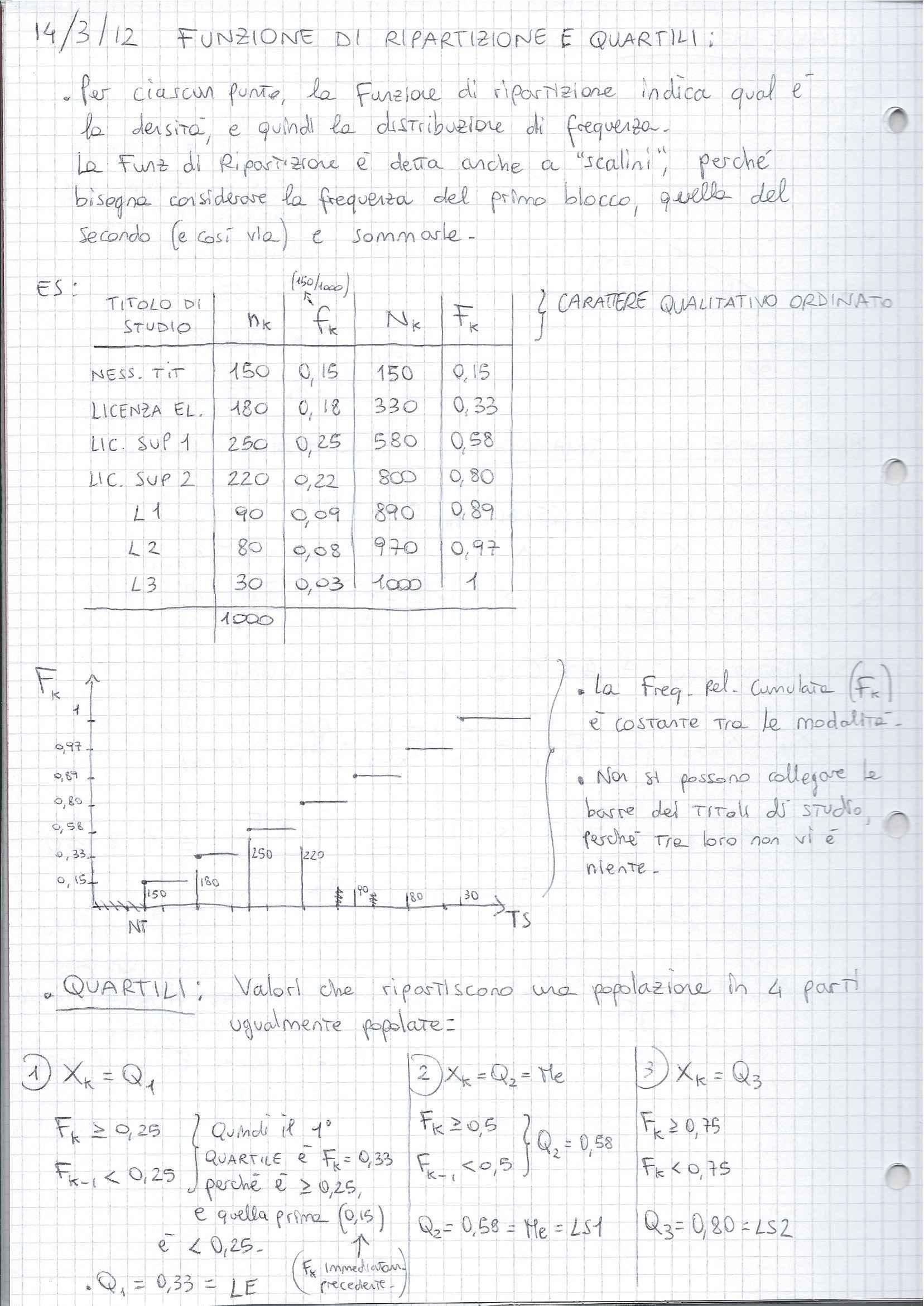 appunto F. Lagona Statistica