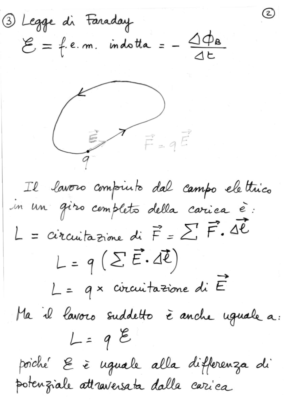 dispensa F. Zappasodi FISICA