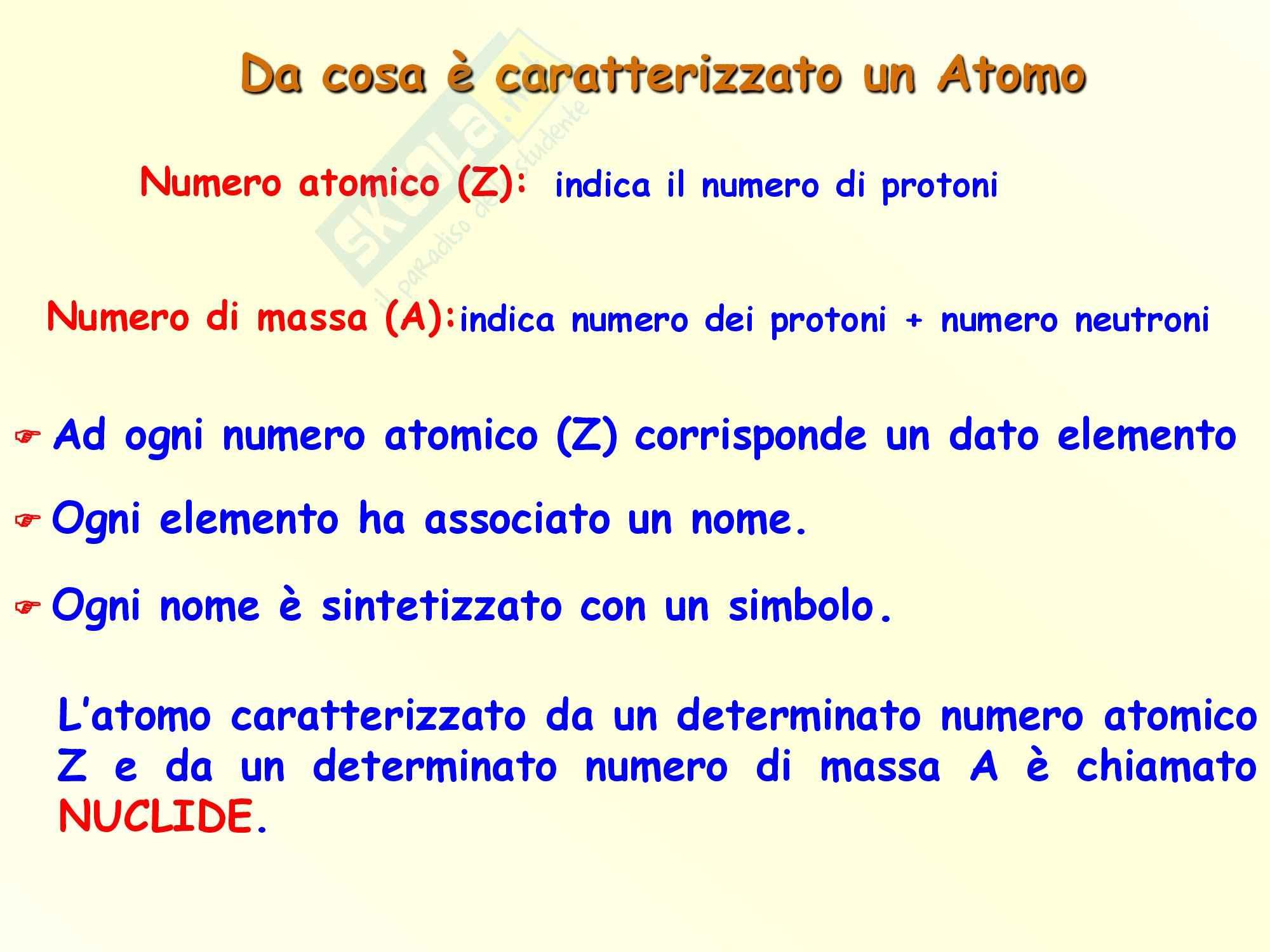 Chimica inorganica - l'atomo