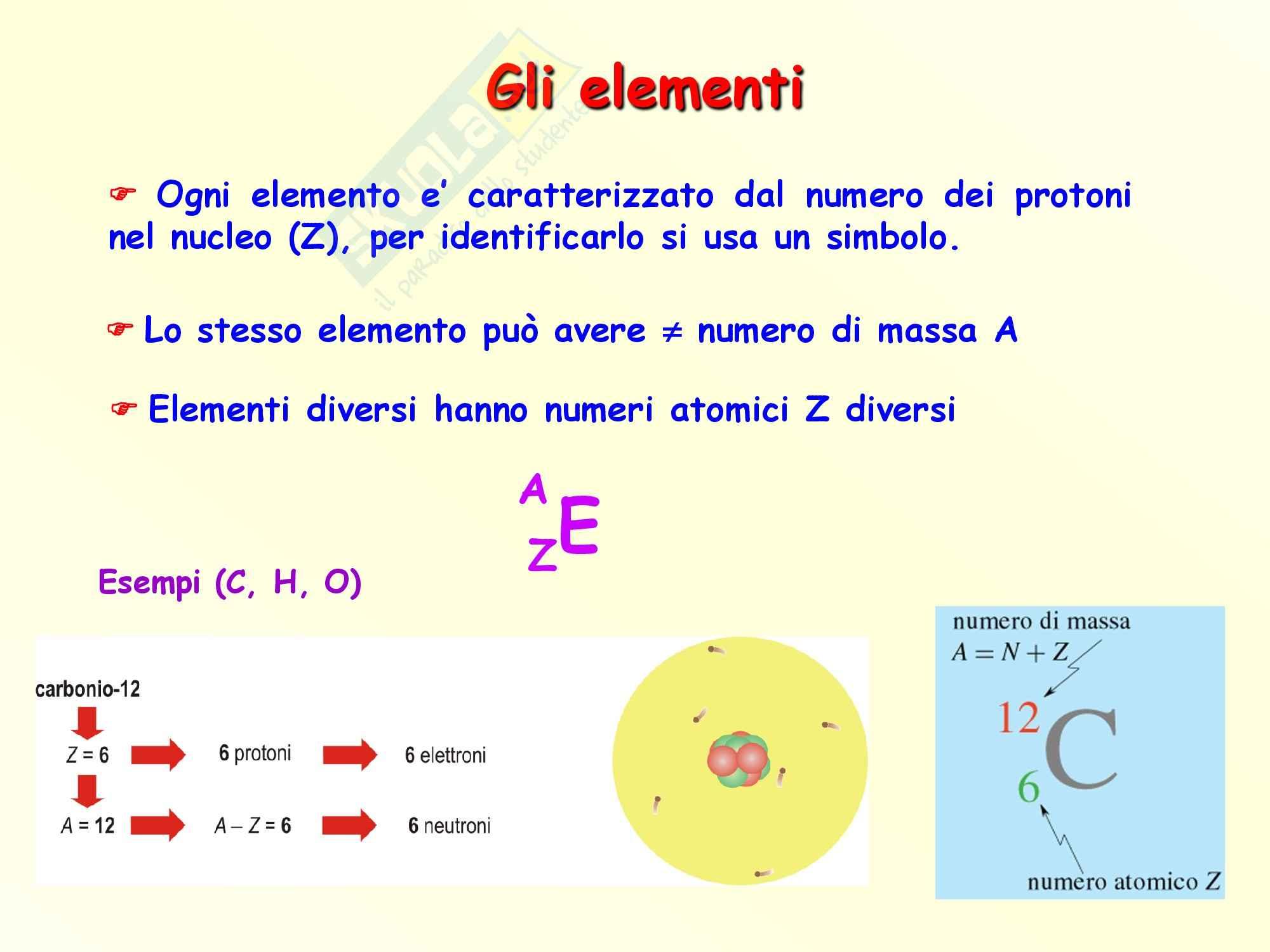Chimica inorganica - l'atomo Pag. 2