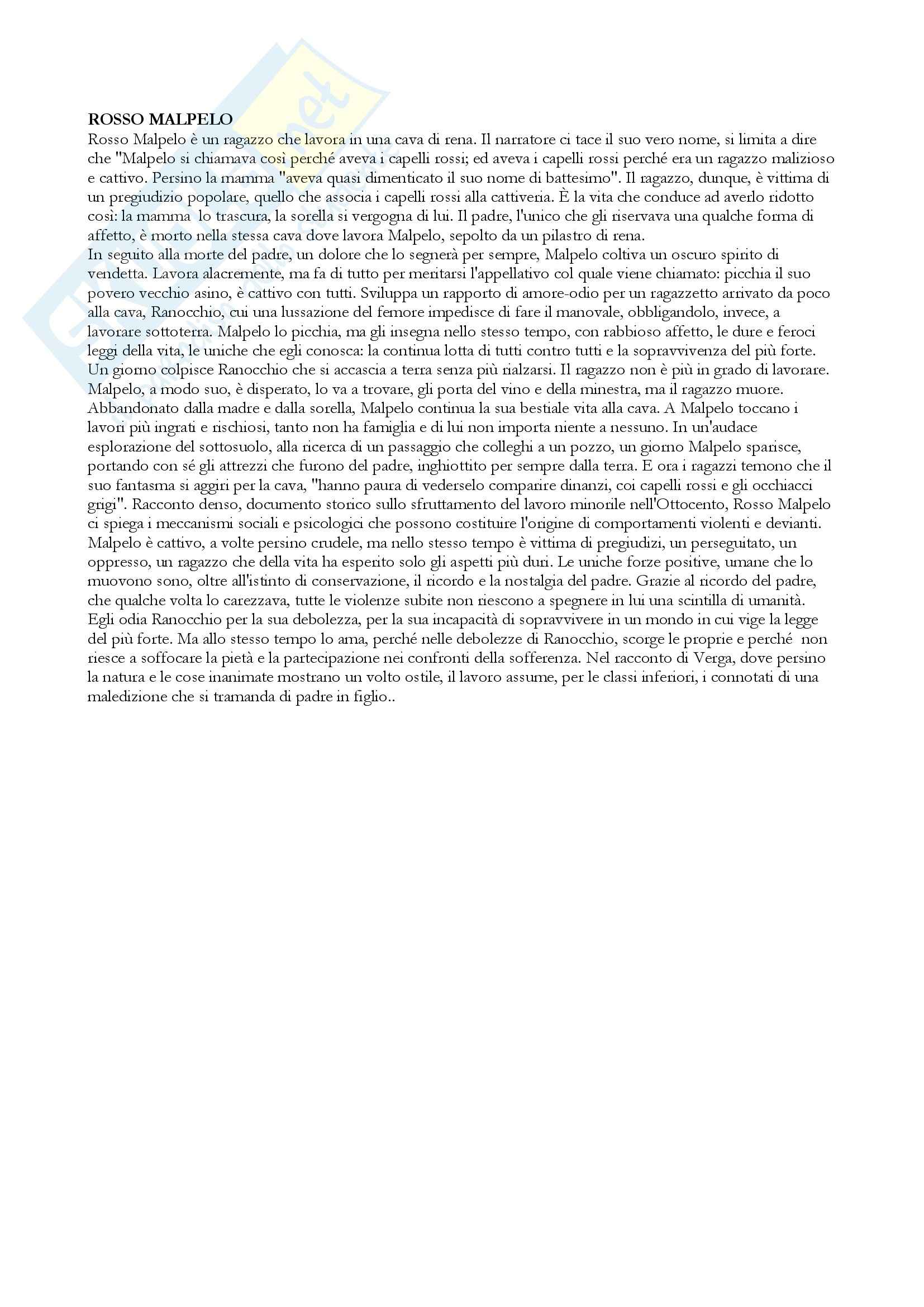 Rosso Malpelo, Verga - Riassunto, prof. Zoppi