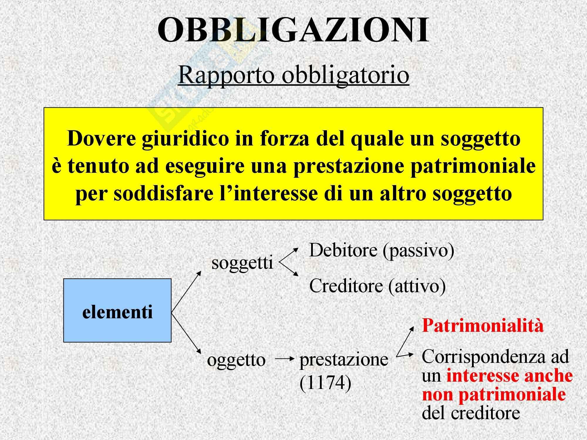 Diritto privato - le obbligazioni Pag. 2