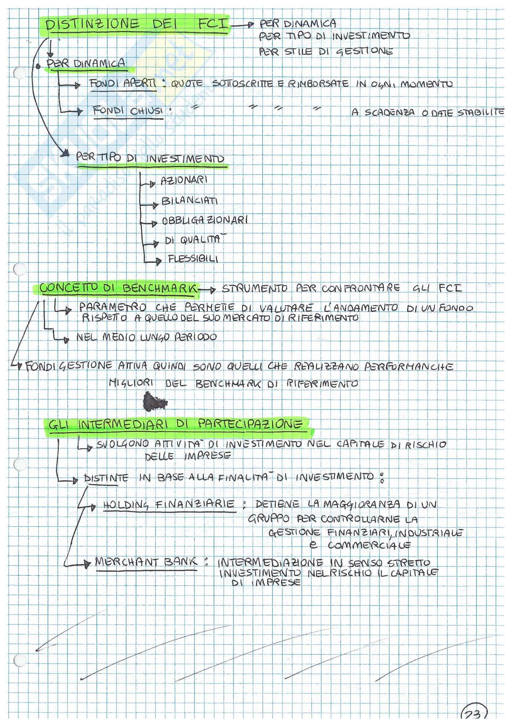 Riassunto Modulo 2 intermediari finanziari - Prof. Cardi Pag. 11
