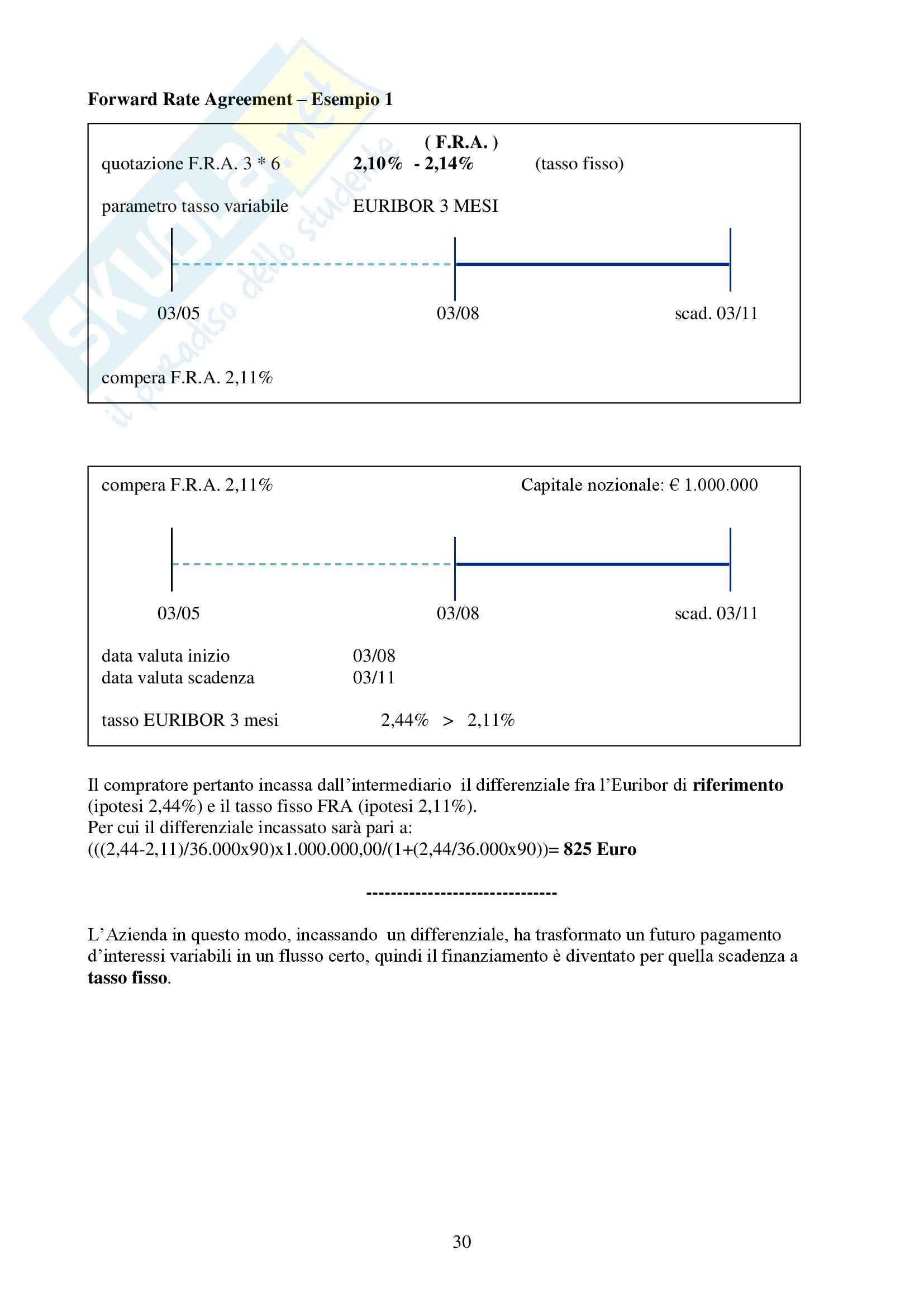 Misurazione e controllo del rischio finanziario Pag. 31