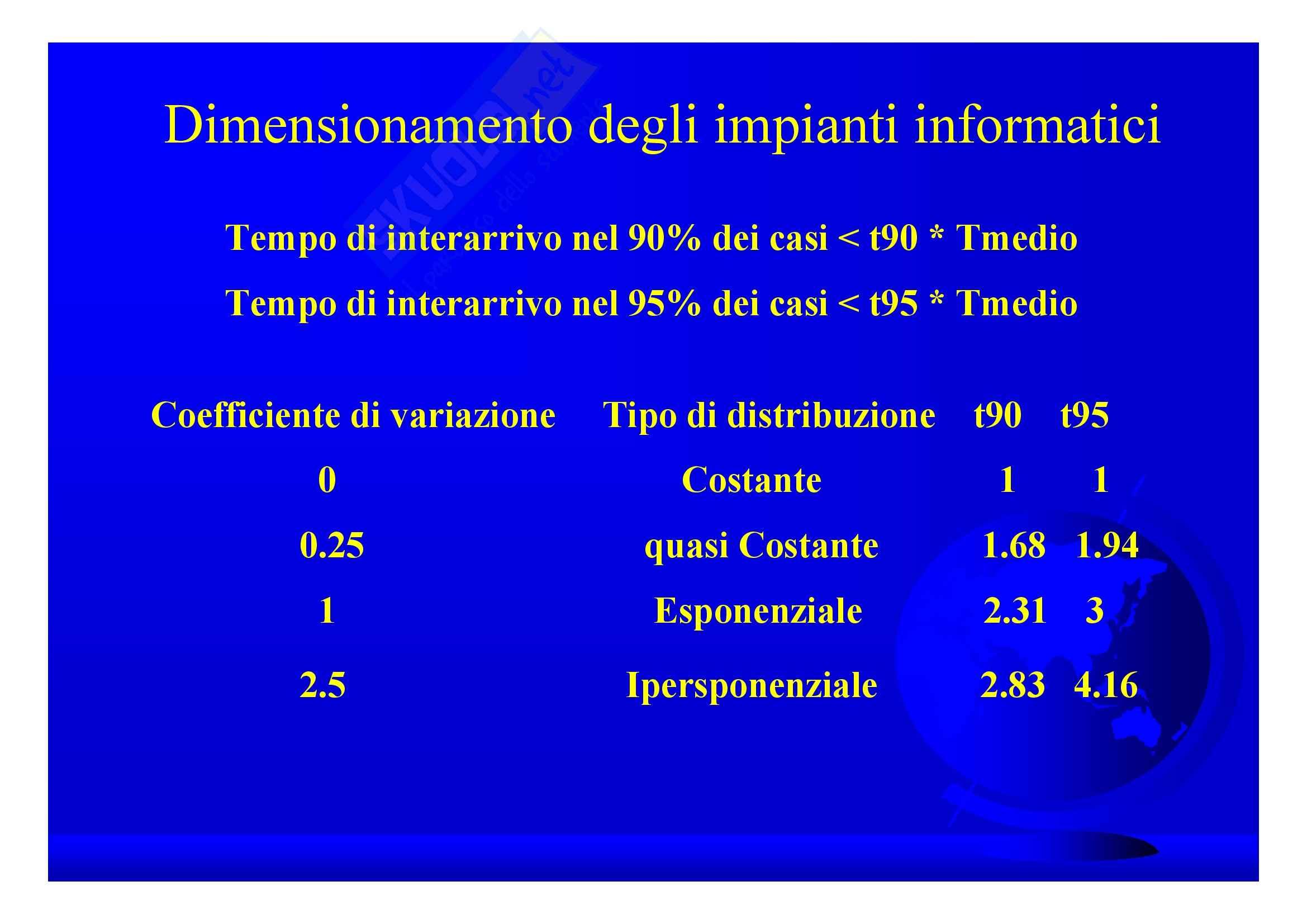 Sistemi di elaborazione - sistemi informativi Pag. 71