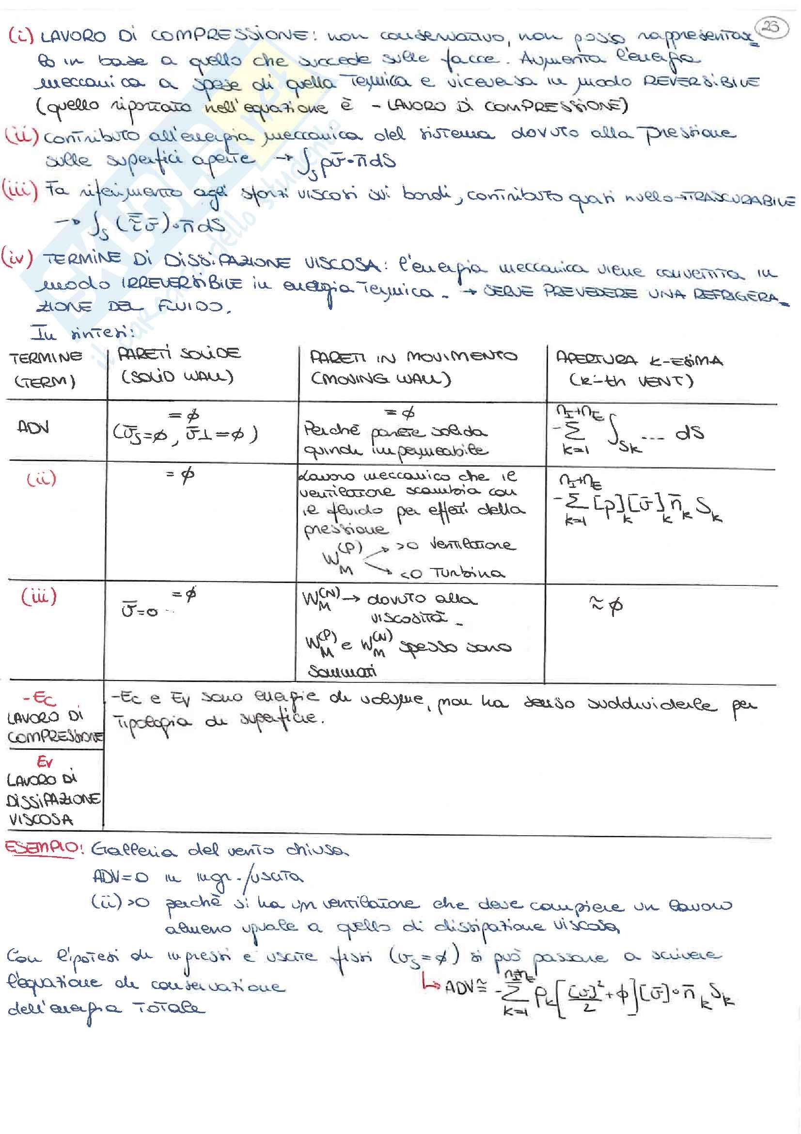 Aerodinamica, Stalio Pag. 26