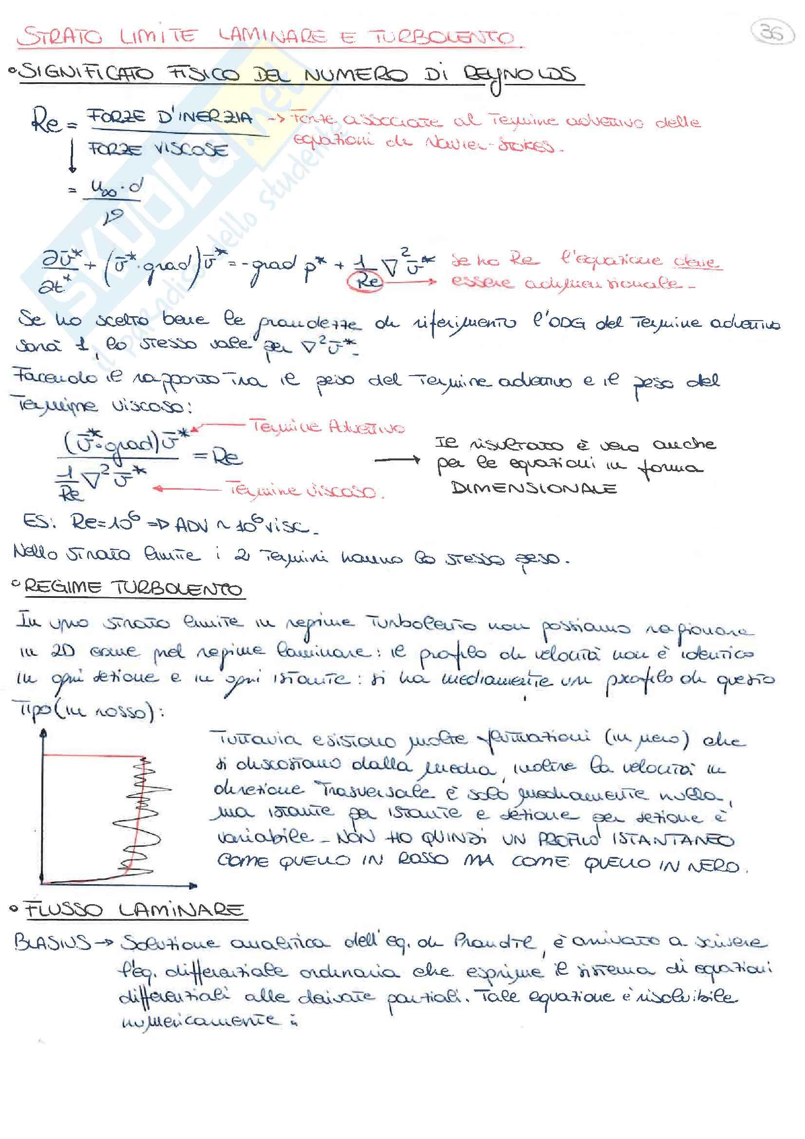 Aerodinamica, Stalio Pag. 36