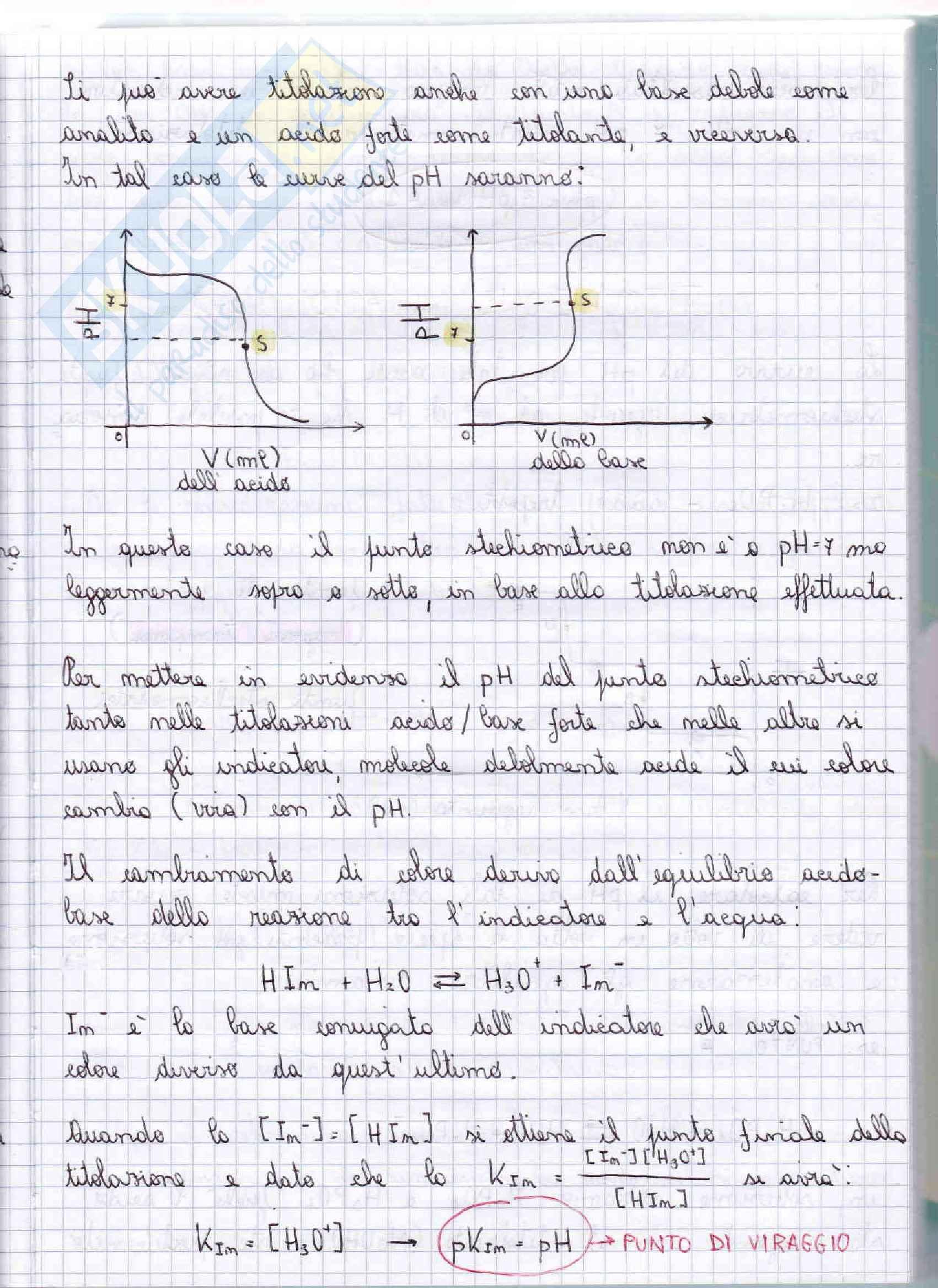 Parte 2, Chimica Generale Pag. 2