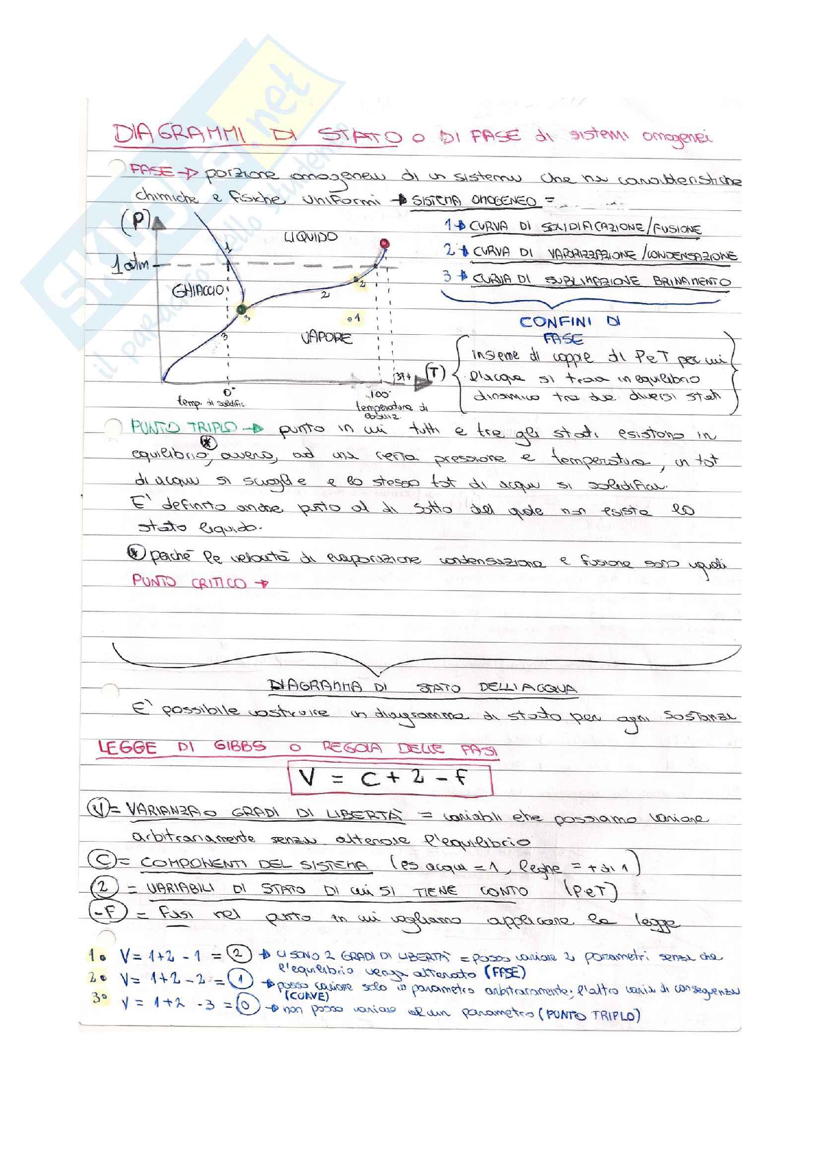Appunti di chimica su Diagrammi di stato e di fase