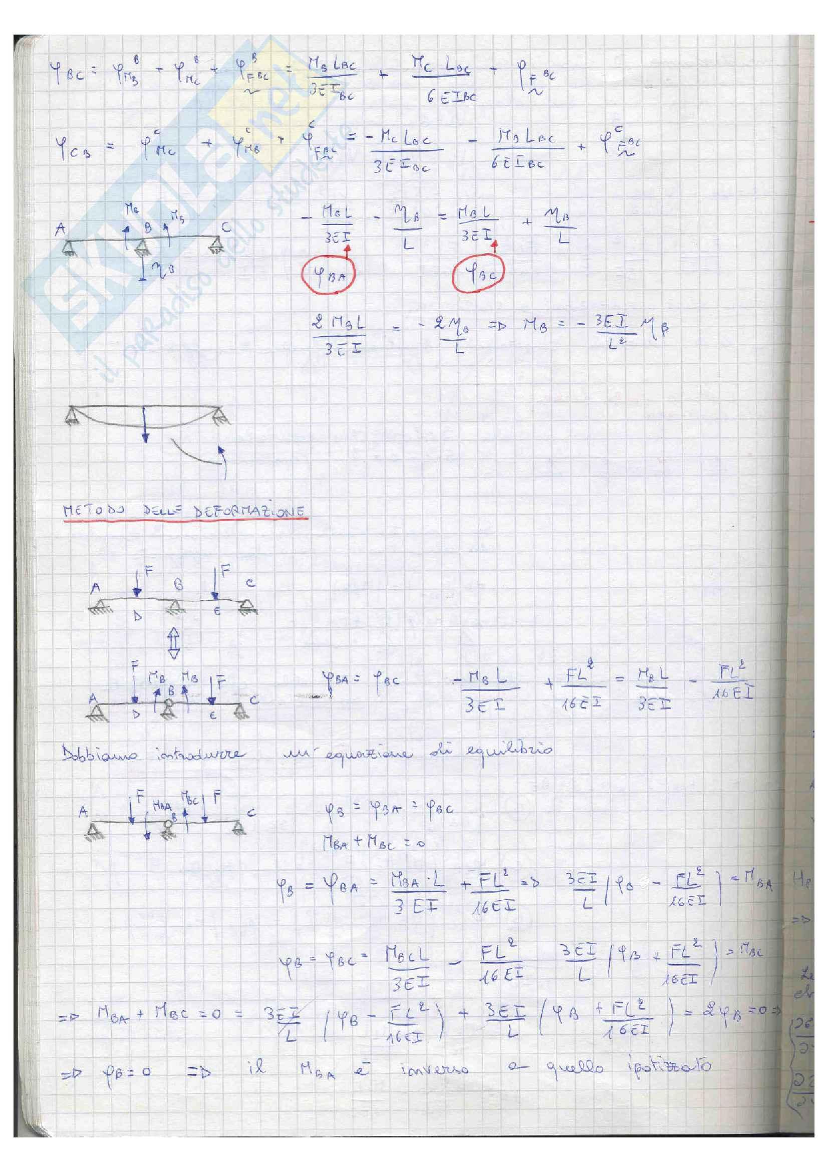 Comportamento Meccanico Costruzione di Macchine 1 Pag. 26