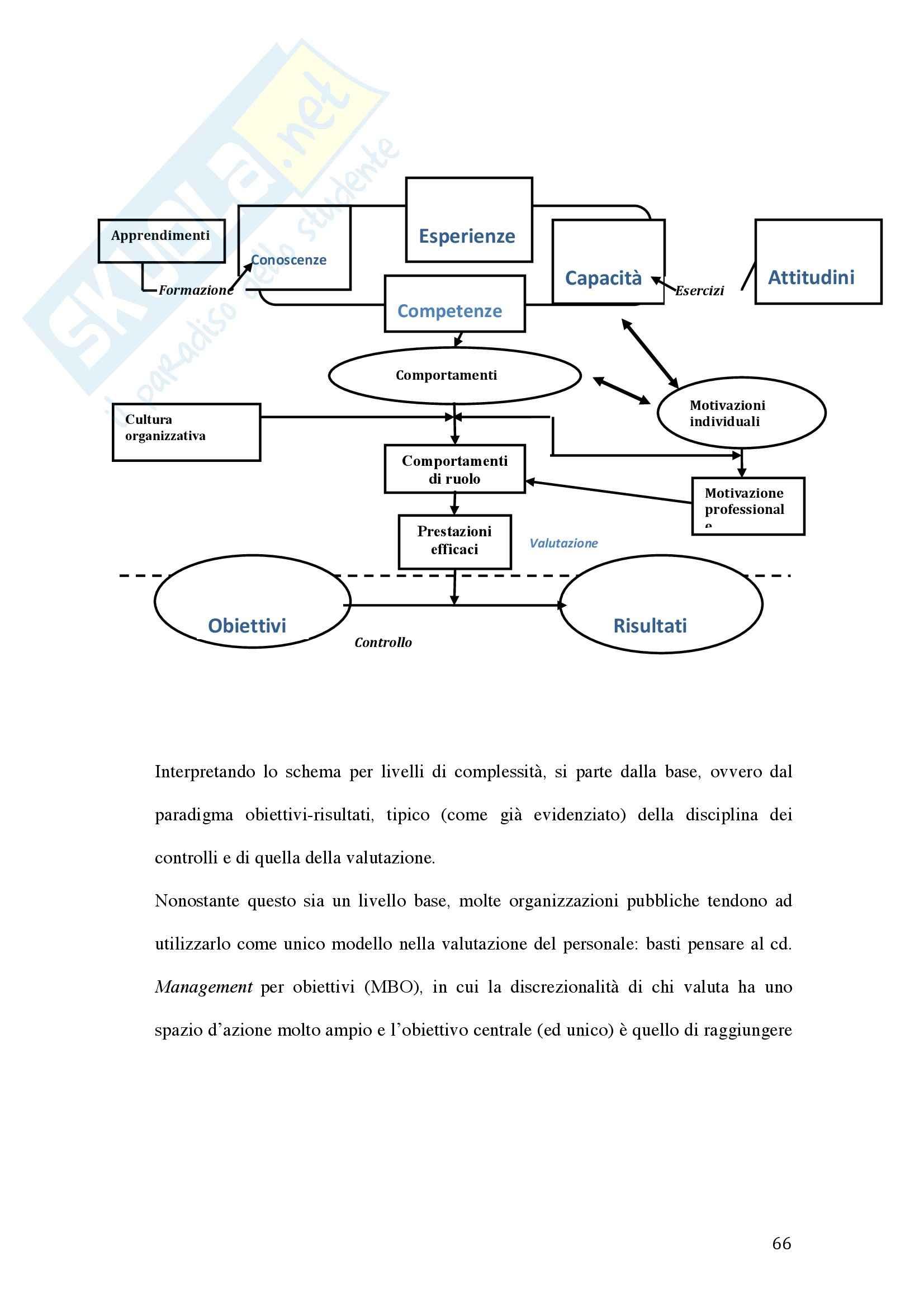 Tesi - La valutazione della dirigenza nelle pubbliche amministrazioni Pag. 66