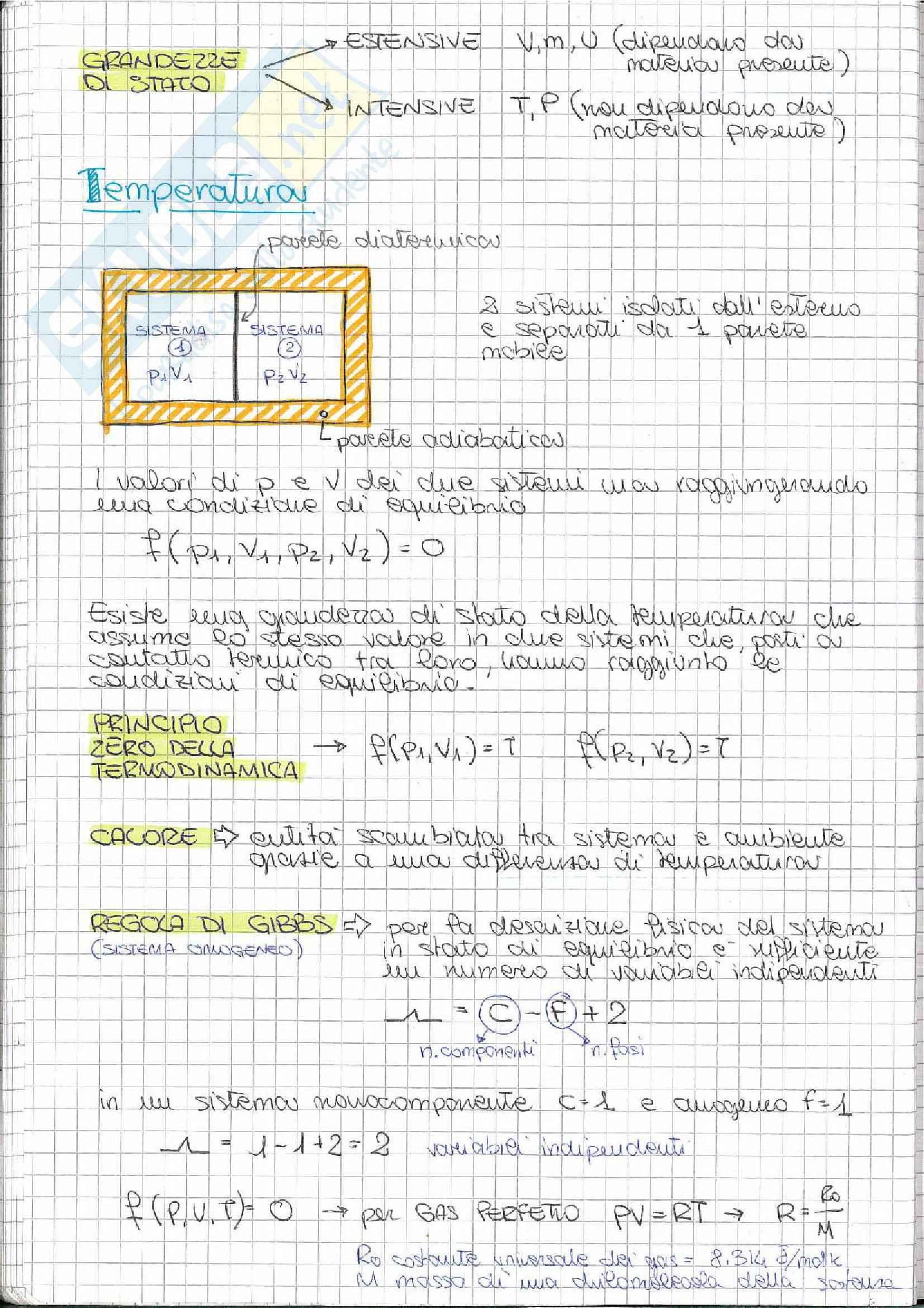 Riassunto esame Fisica Tecnica Ambientale, libro consigliato Fisica Tecnica Ambientale. Termodinamica, Moncada, lo Giudice: termodinamica Pag. 2