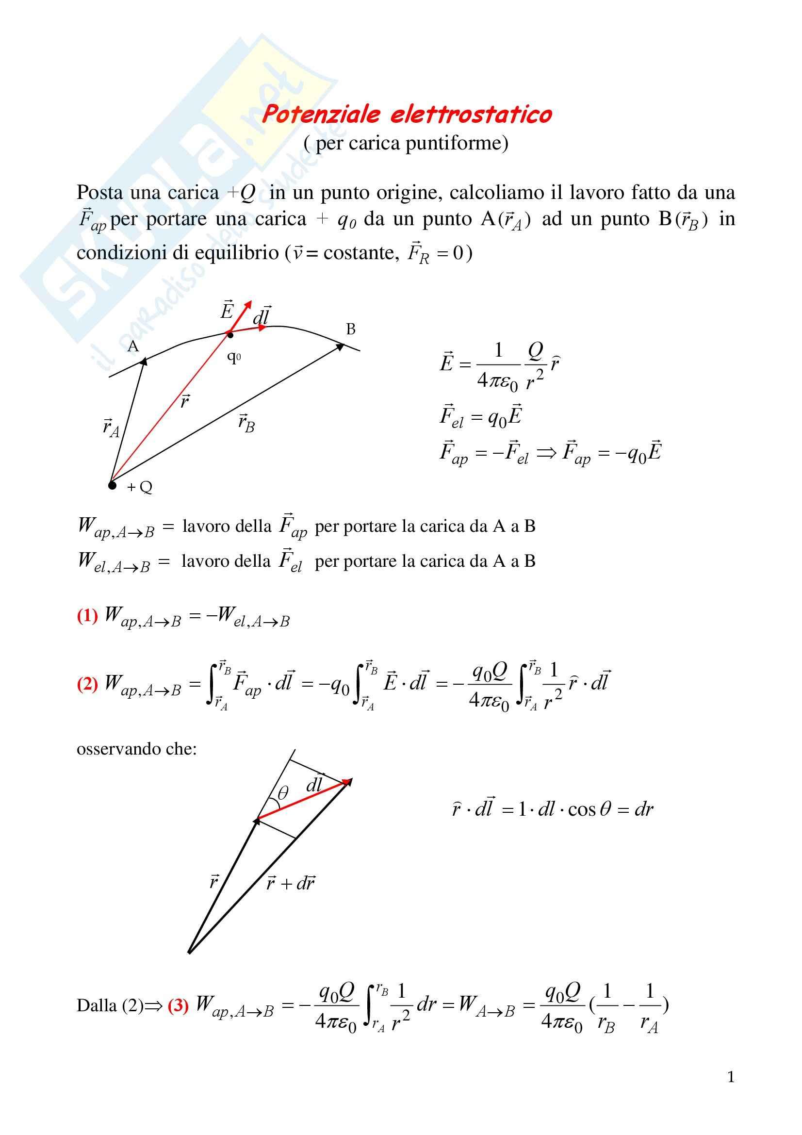 Fisica statistica ed informatica – Potenziale elettrostatico