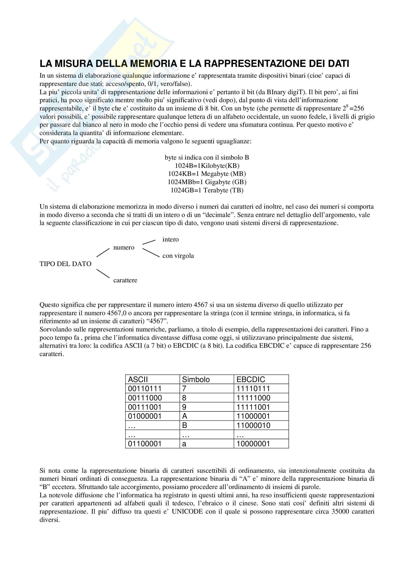Informatica - la misura della memoria