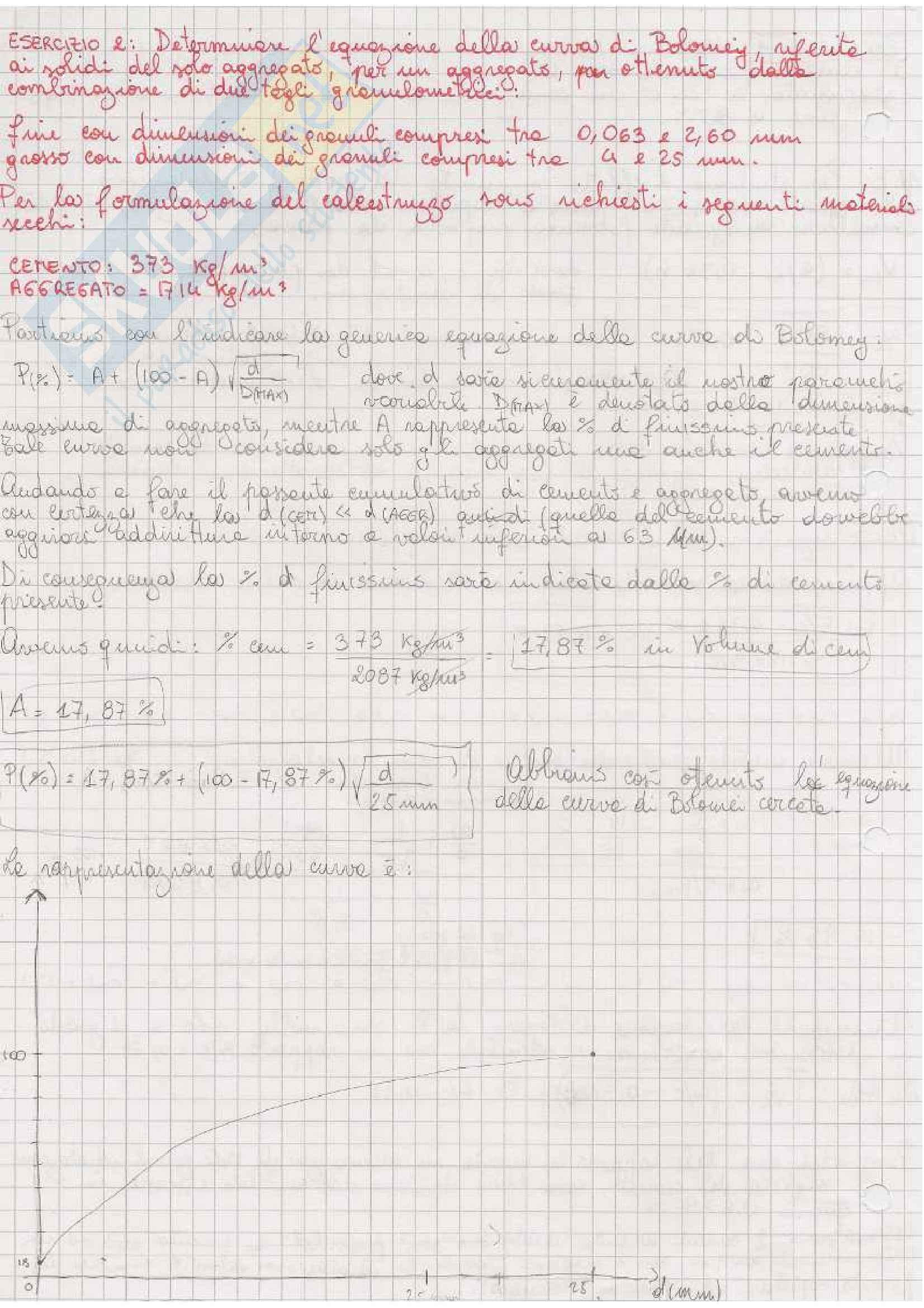 Esercitazioni: esercizi di Tecnologia dei materiali Pag. 2
