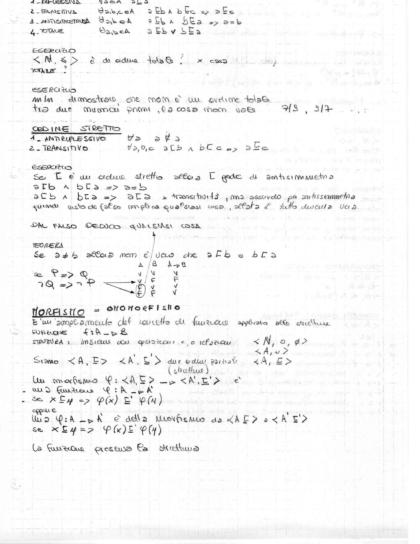 Logica e matematica discreta - Appunti Pag. 21