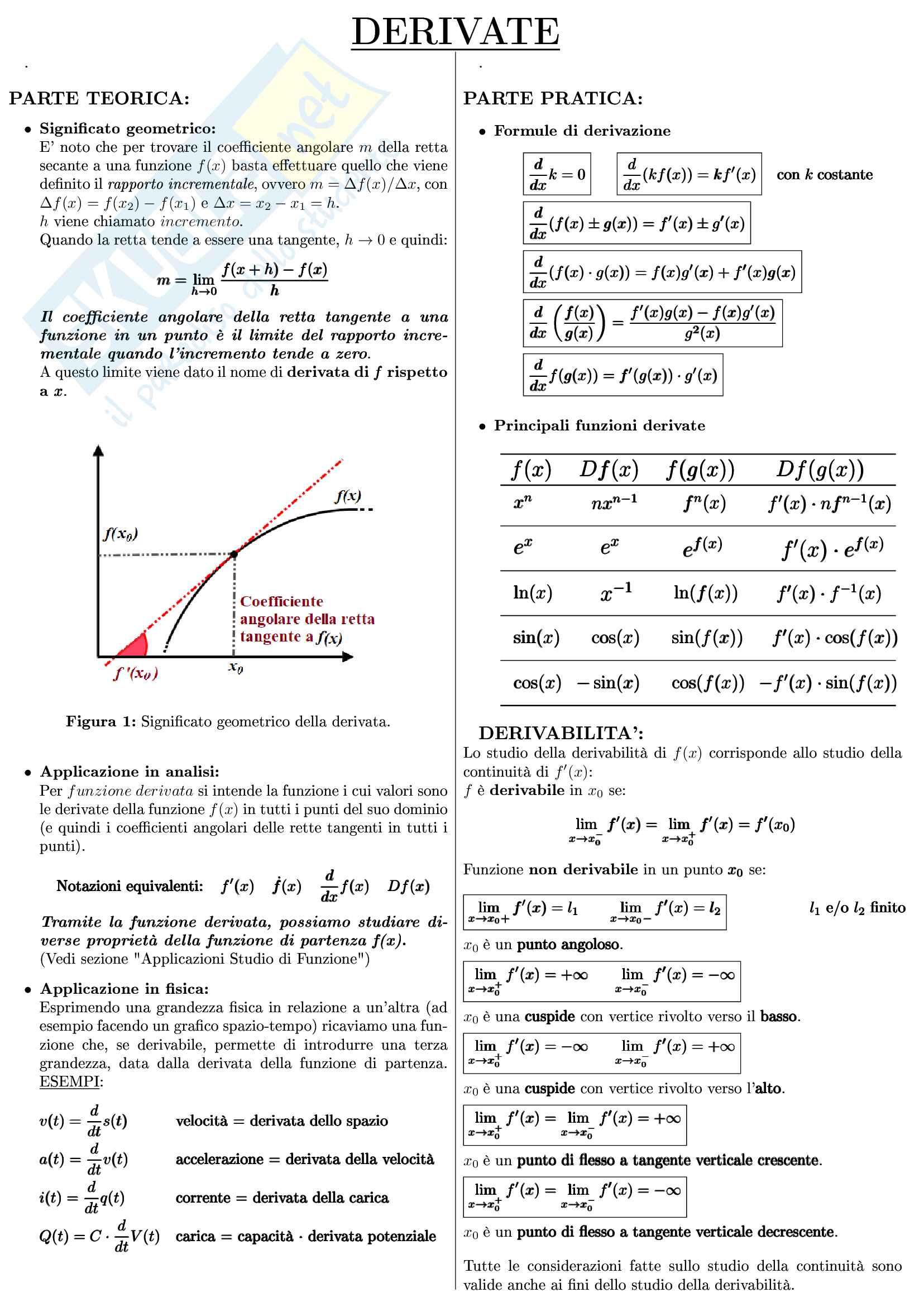 Appunti, Formulari e metodi di risoluzione sulle derivate e sulle loro applicazioni