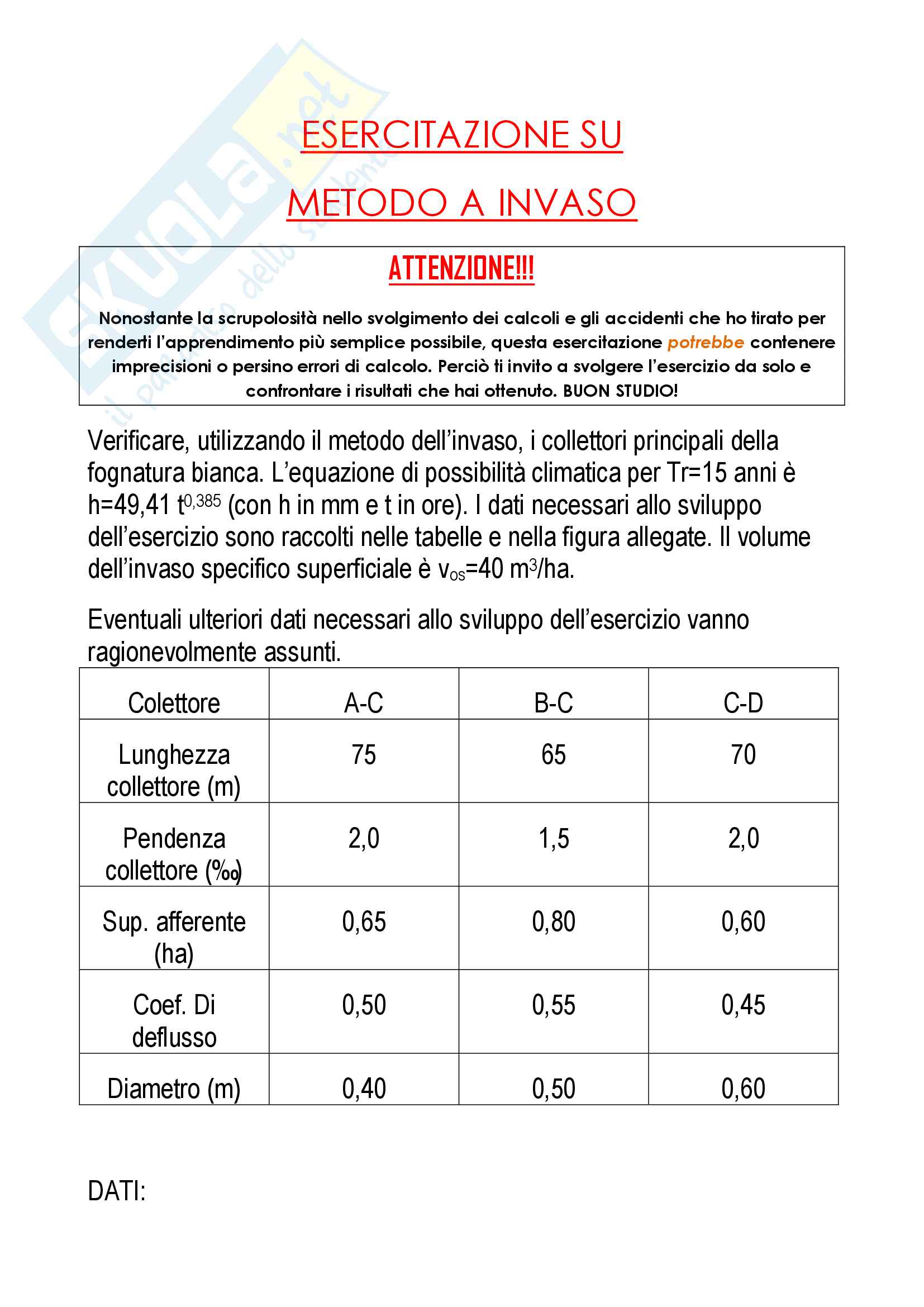 Metodo a invaso -svolgimento esercizio tipo completo-