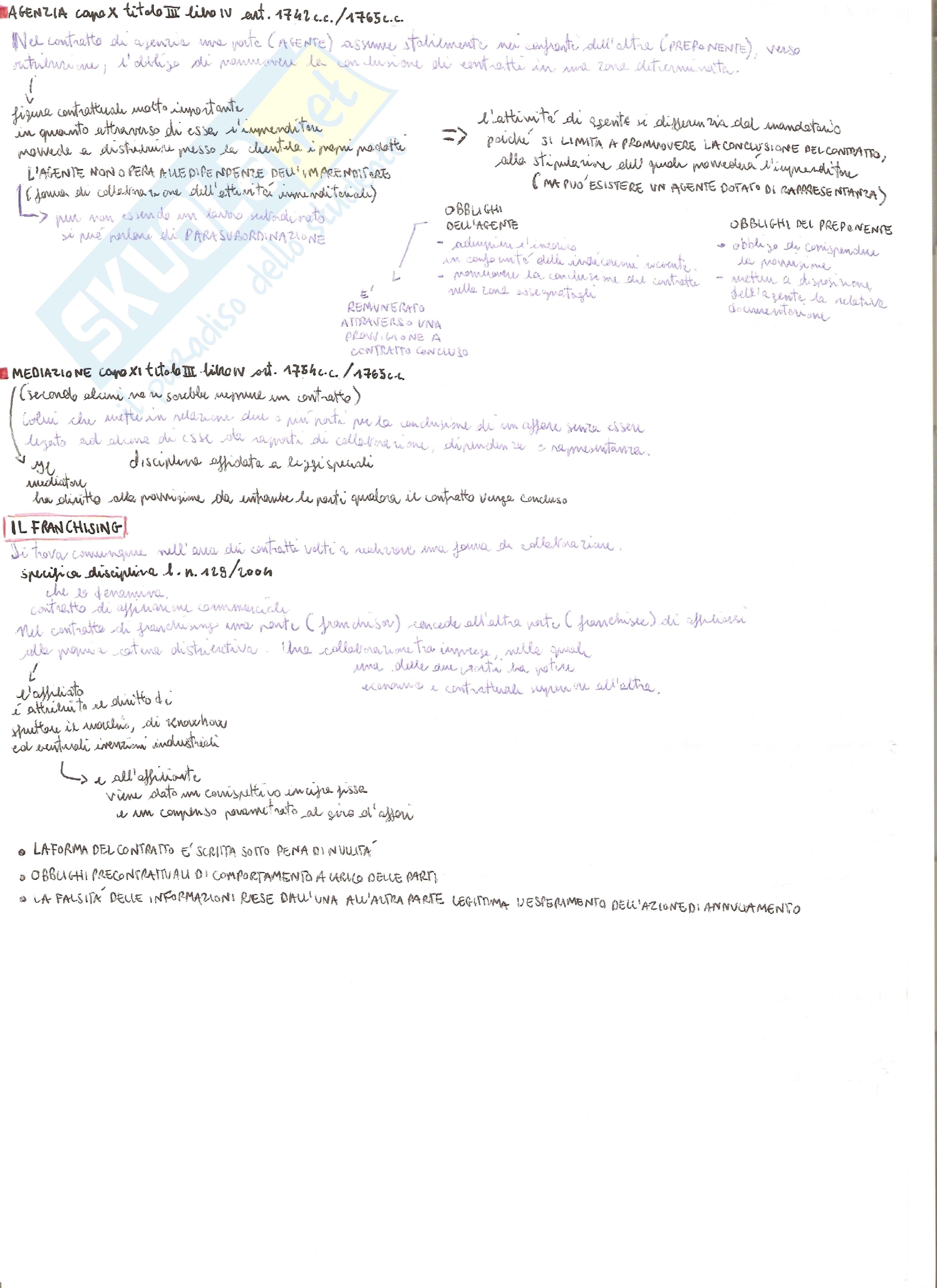 Contratti tipici - Esempi Pag. 6