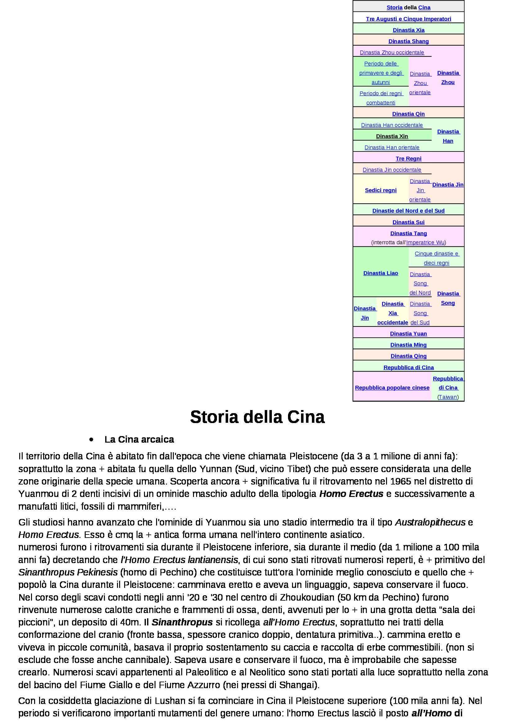 Storia della Cina 1 - Appunti