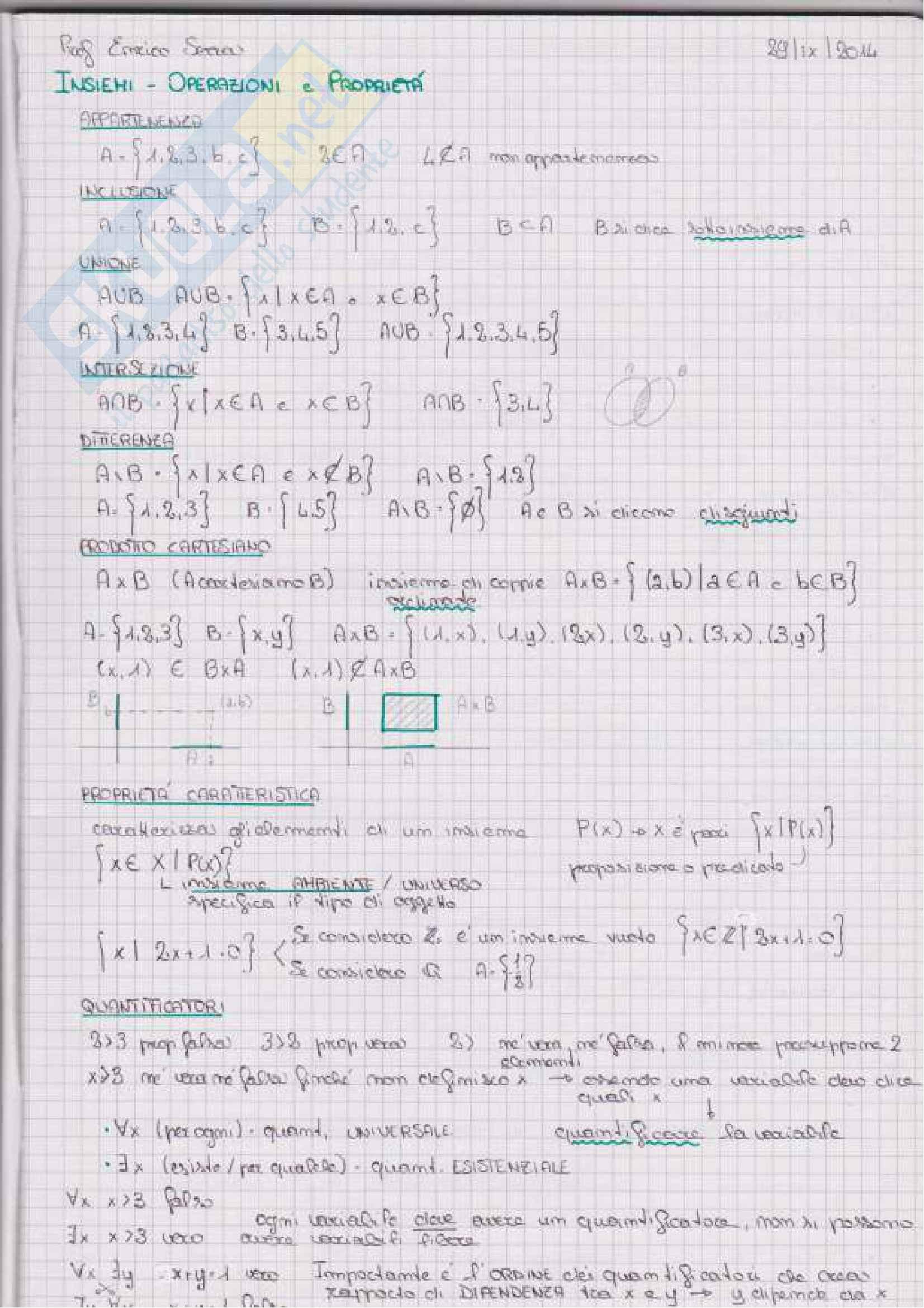 Lezioni e esempi, Analisi matematica I