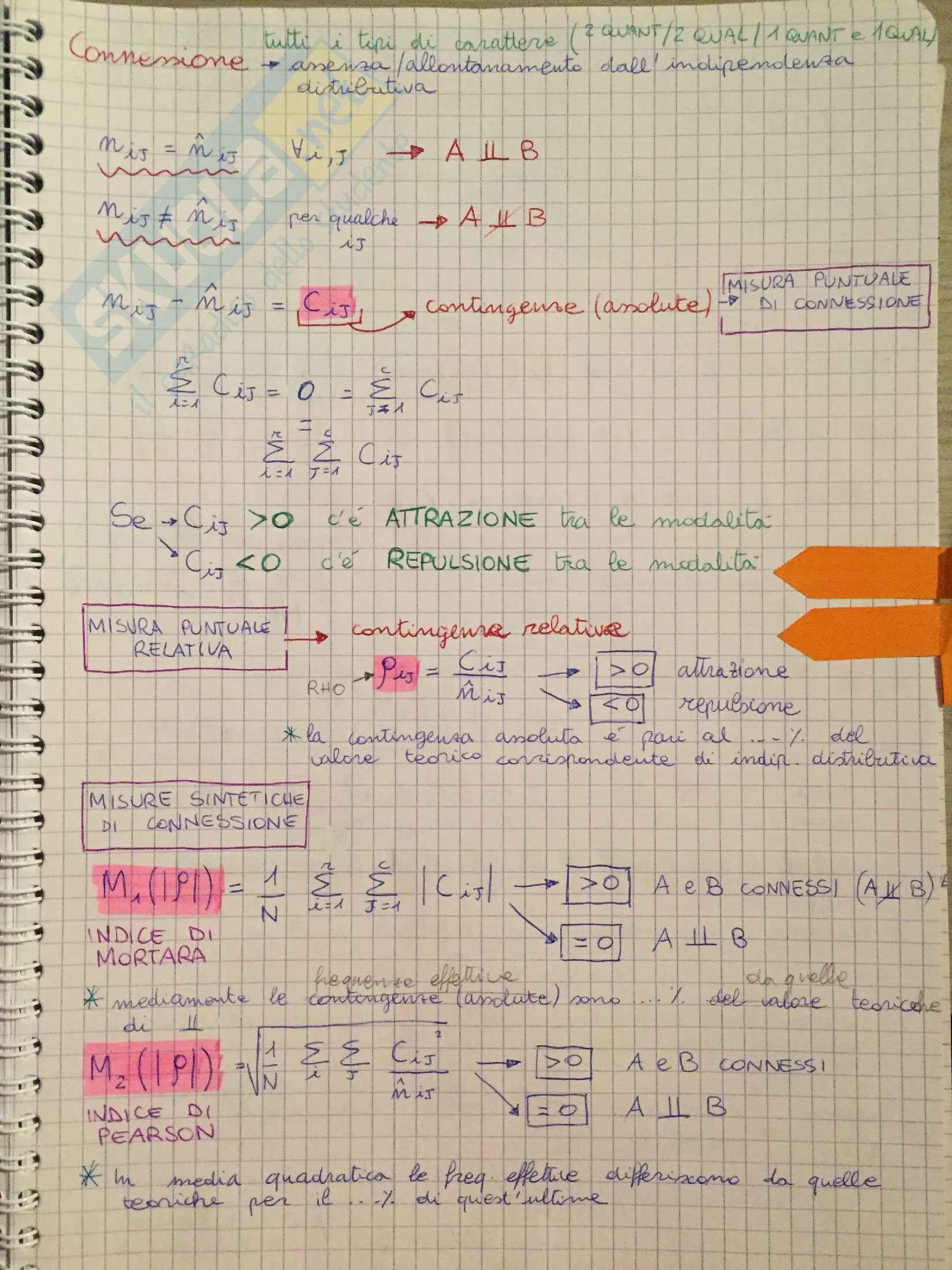 Riassunti statistica con formule Pag. 16