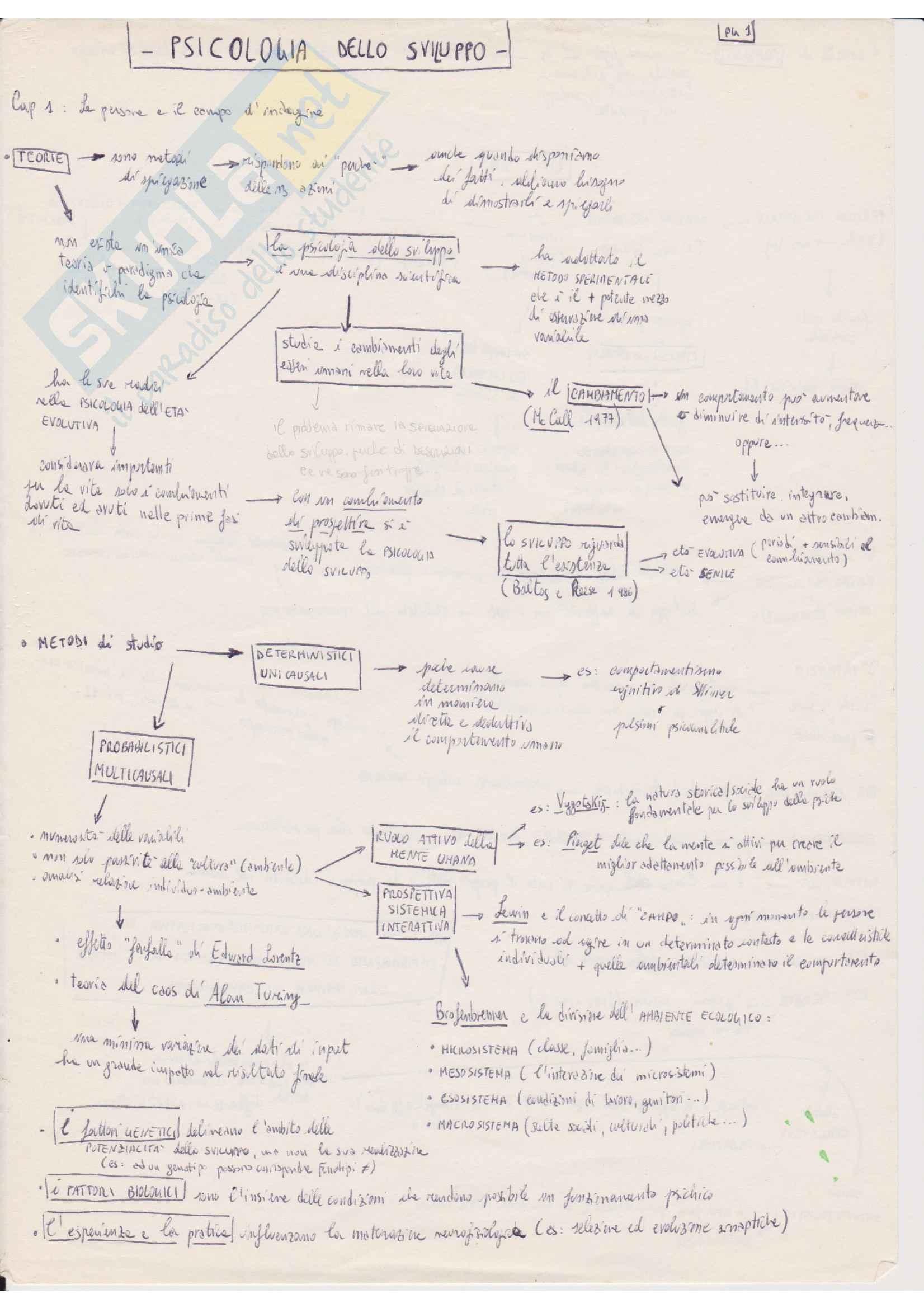 Riassunto esame psicologia dello sviluppo, prof. Paolo Albiero, testo consigliato: Psicologia dello sviluppo, Belsky