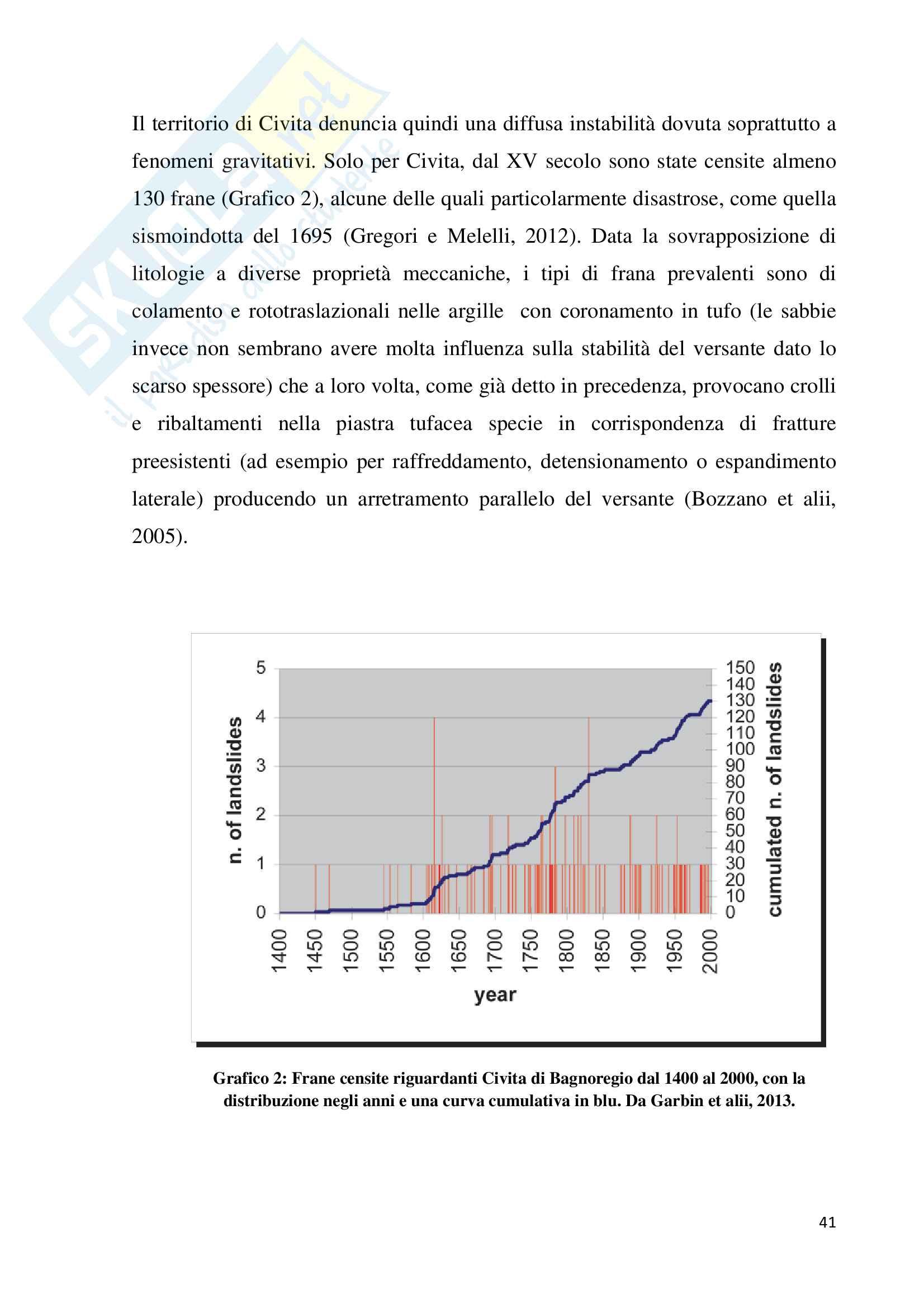 Morfodinamica dell'area di Bagnoregio e della Valle dei Calanchi: indagini geomorfologiche e morfometriche multitemporali Pag. 41