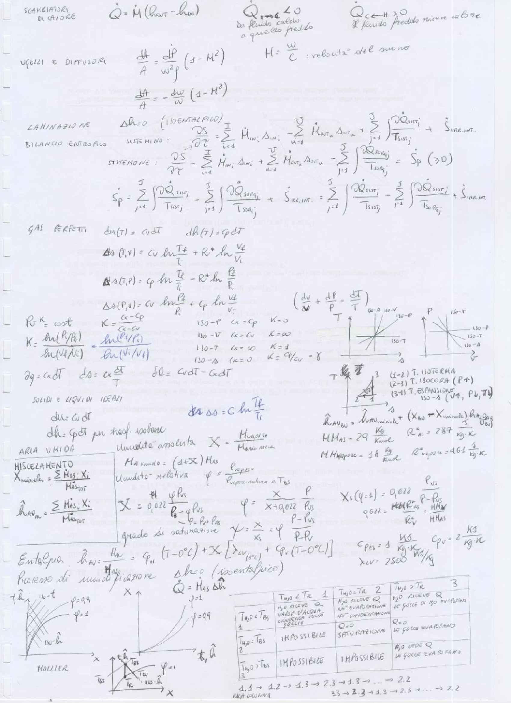 Fisica tecnica - Appunti Pag. 2