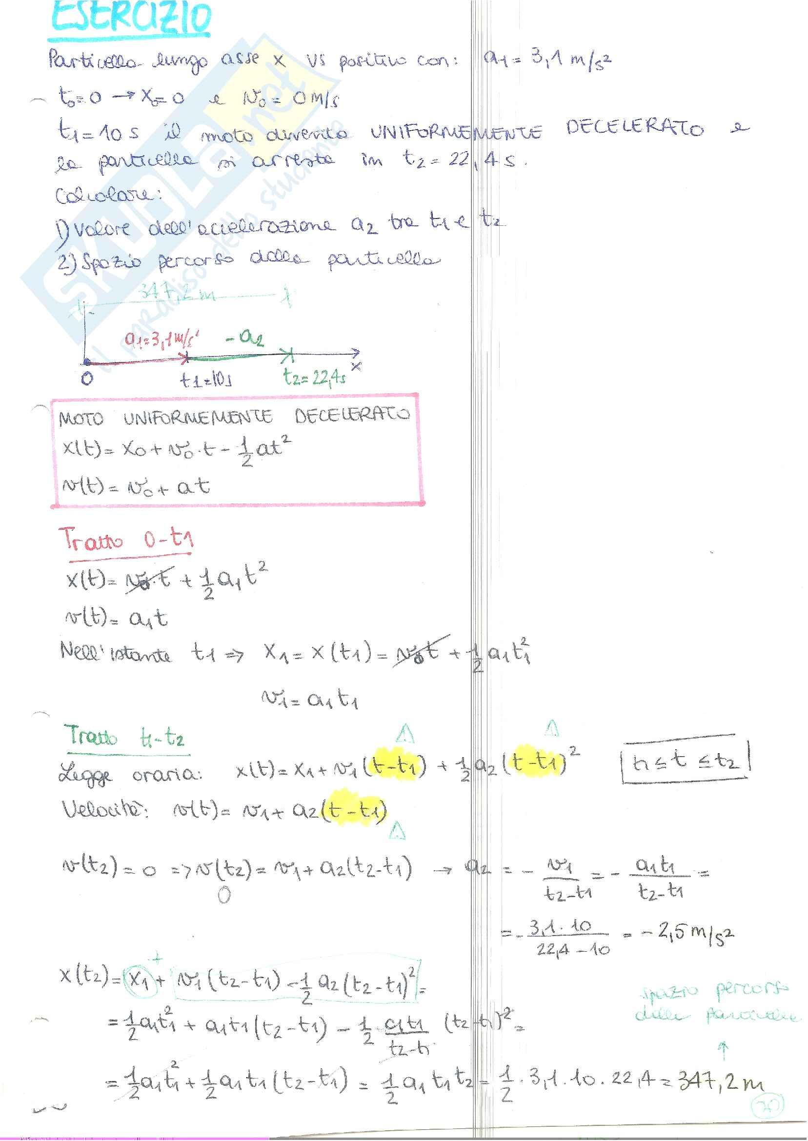 Esercizi di cinematica Pag. 31