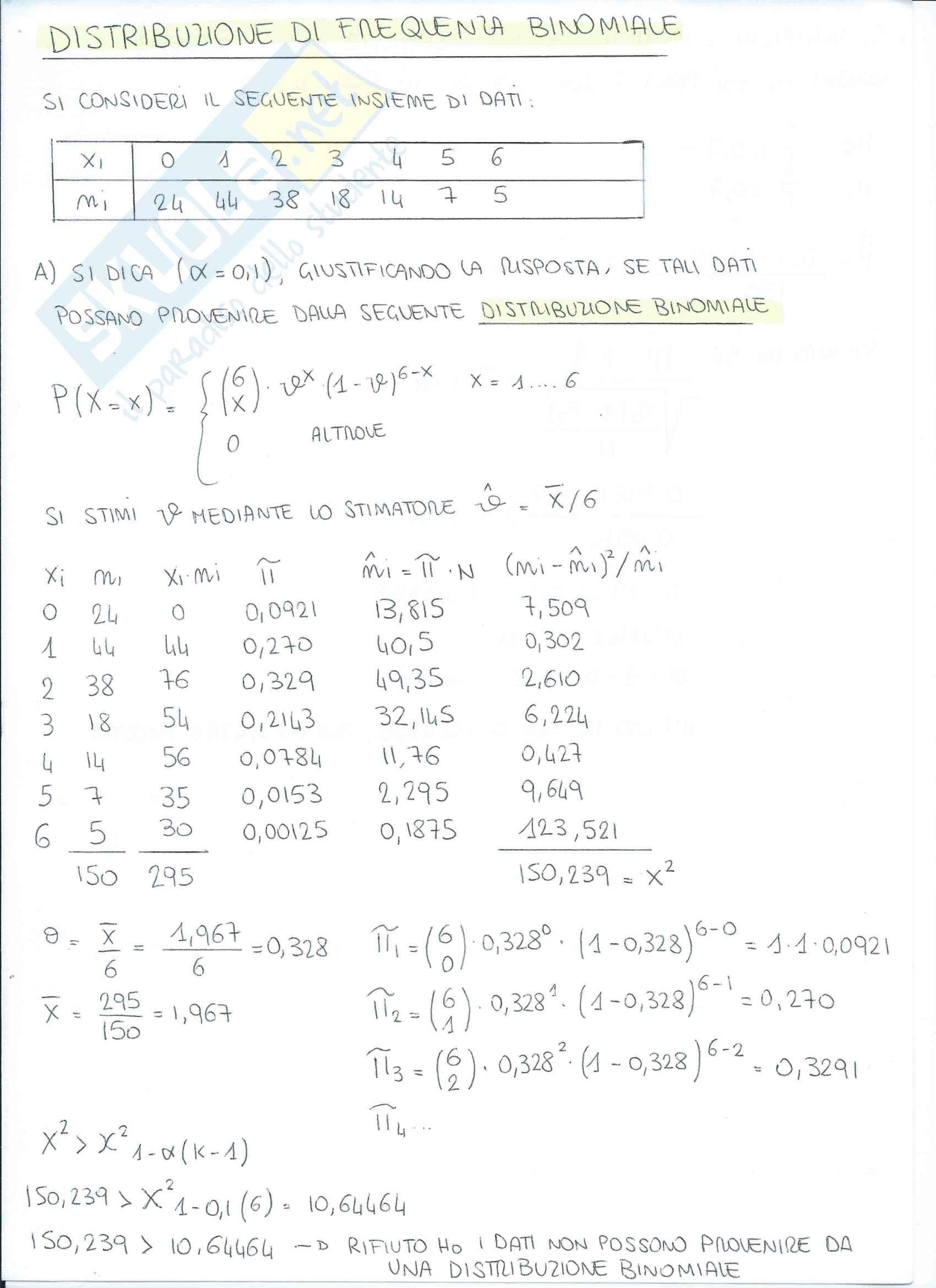 Binomiale di Statistica 2