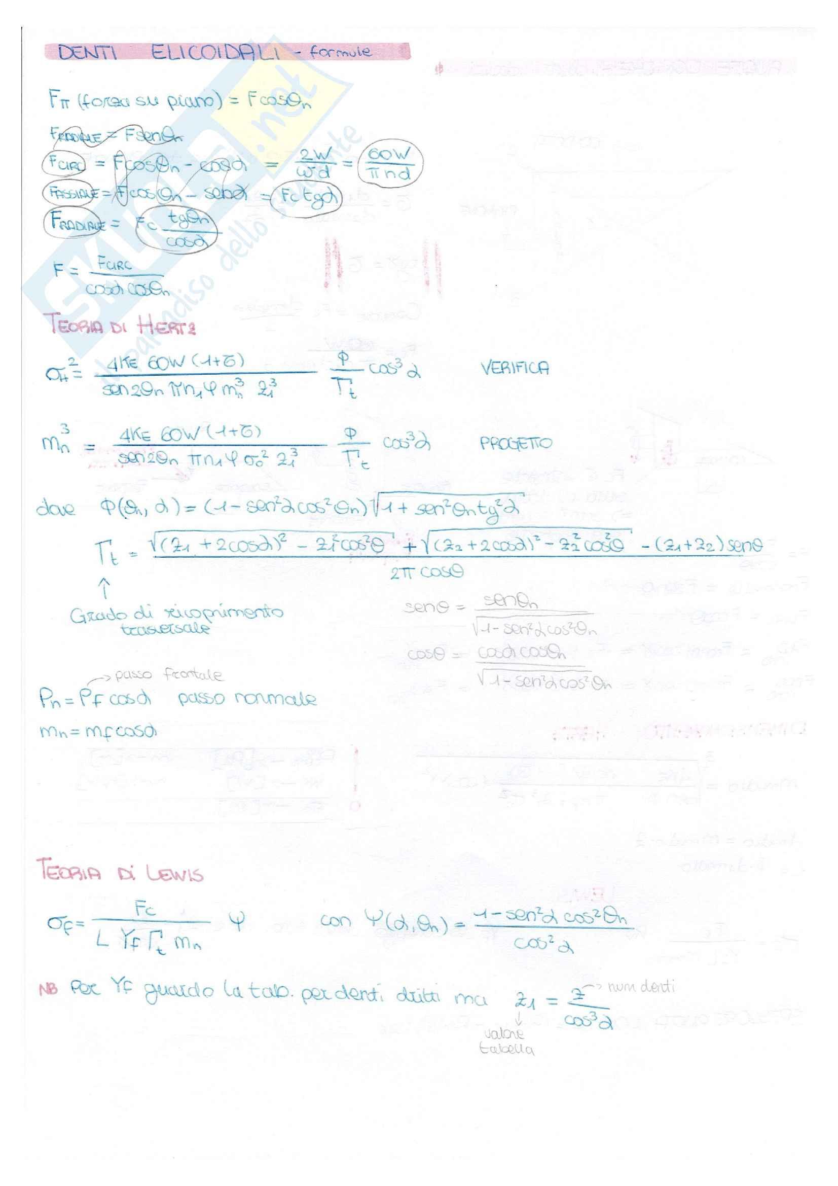 Costruzione di macchine - schemi per risolvere esercizi di esame Pag. 16
