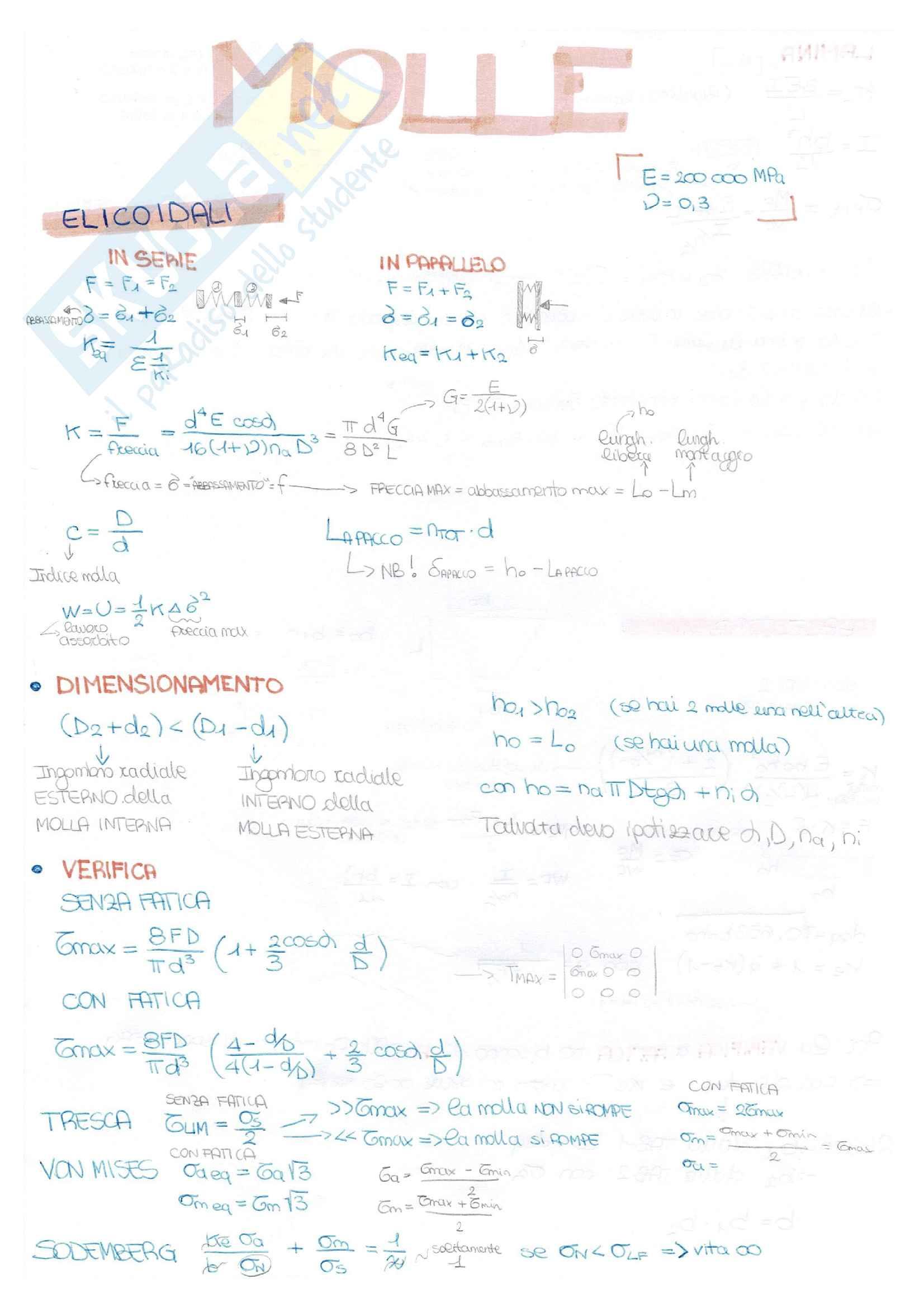 Costruzione di macchine - schemi per risolvere esercizi di esame Pag. 2
