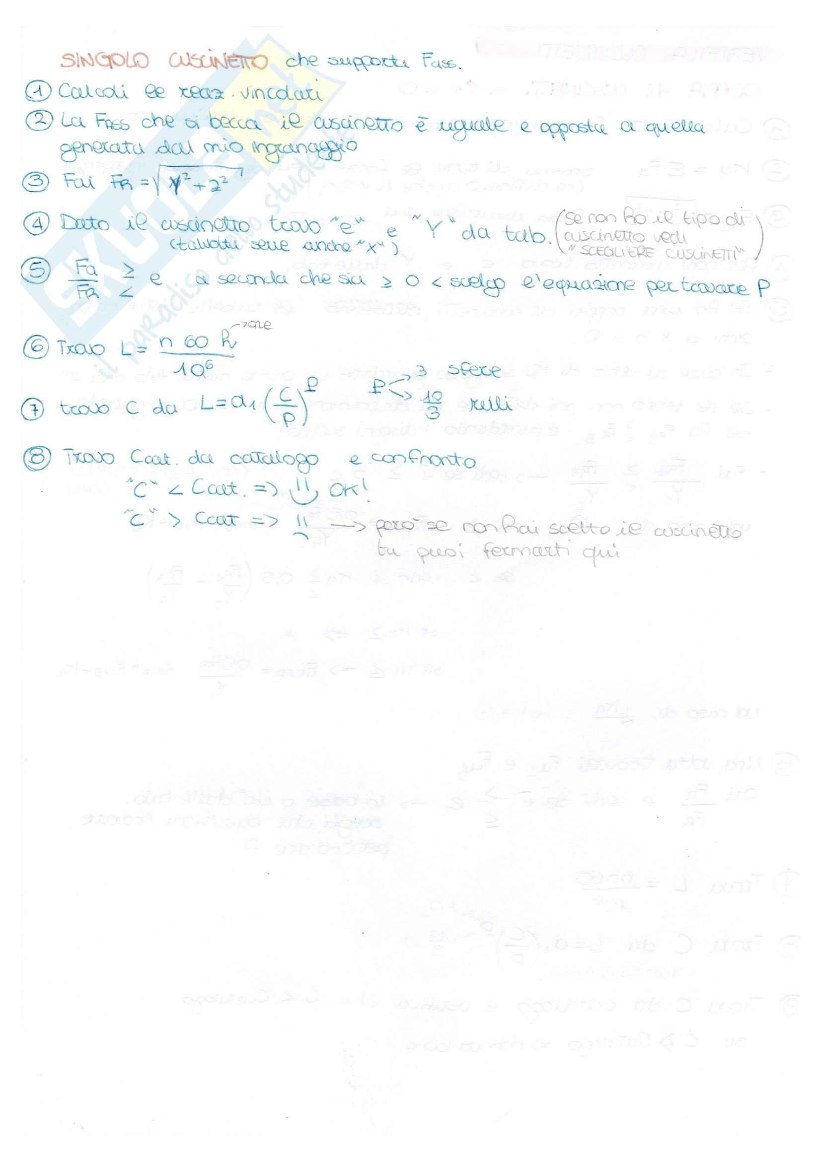 Costruzione di macchine - schemi per risolvere esercizi di esame Pag. 31