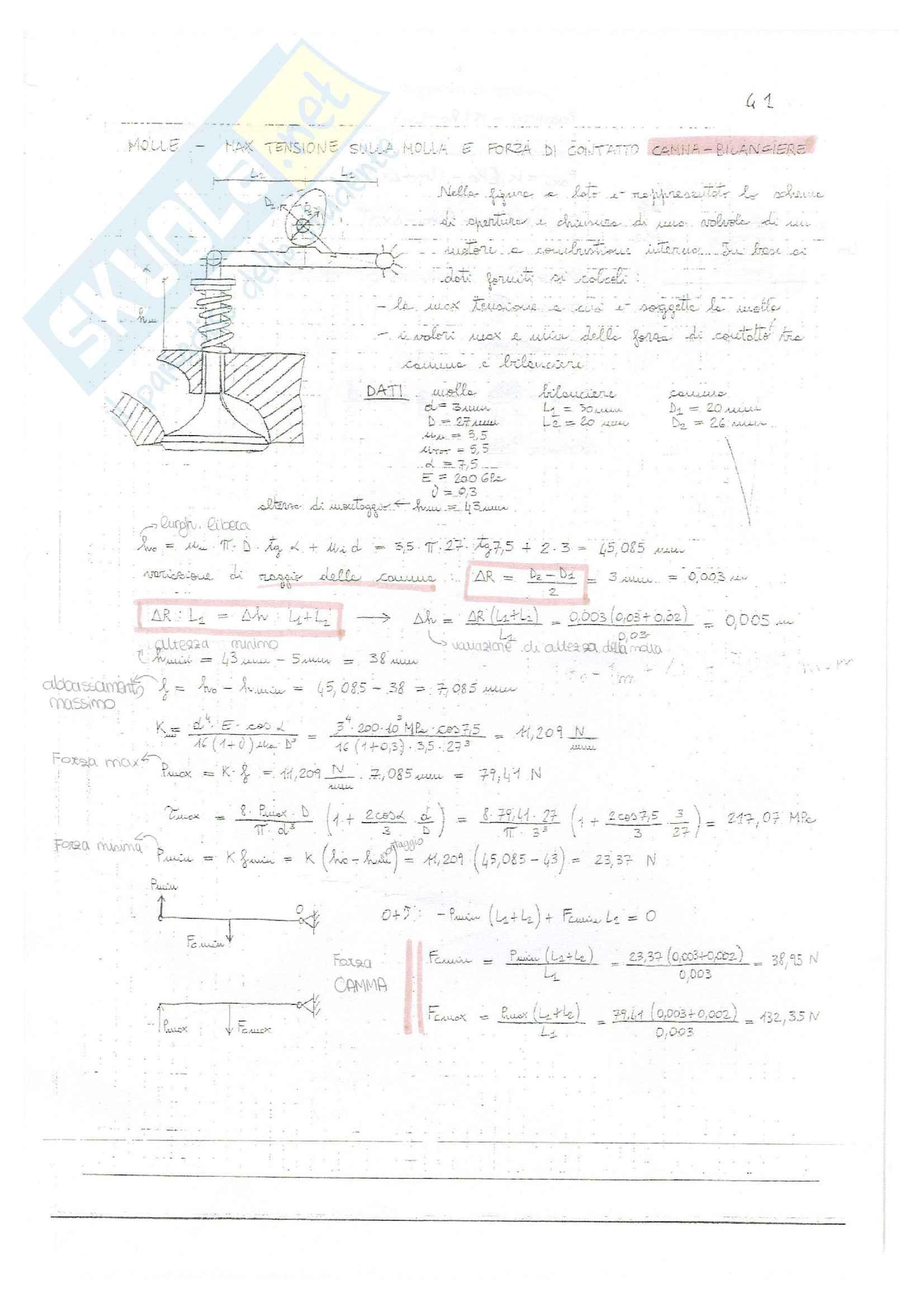 Costruzione di macchine - schemi per risolvere esercizi di esame Pag. 6