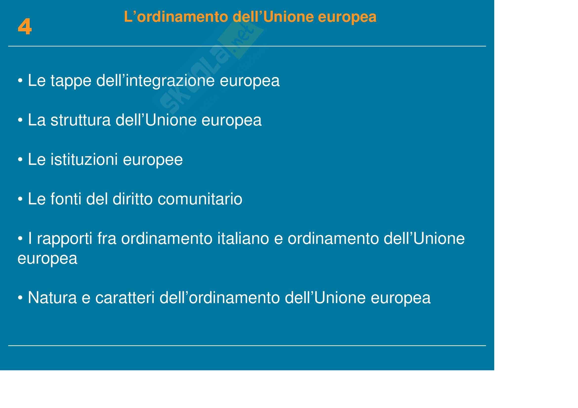 Diritto pubblico, dell'informazione e della comunicazione - l'Unione Europea