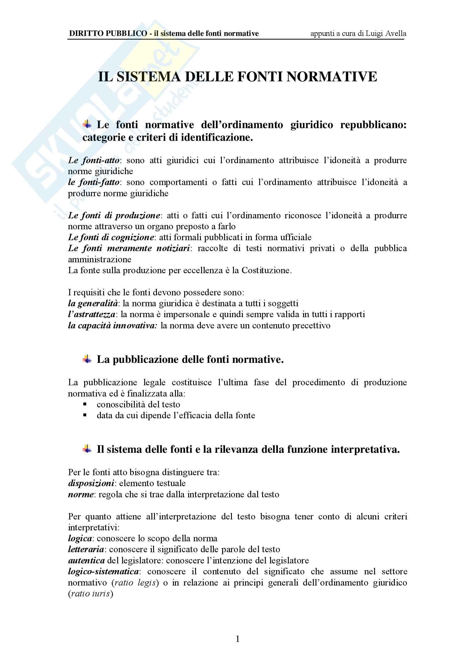 Diritto pubblico - Appunti