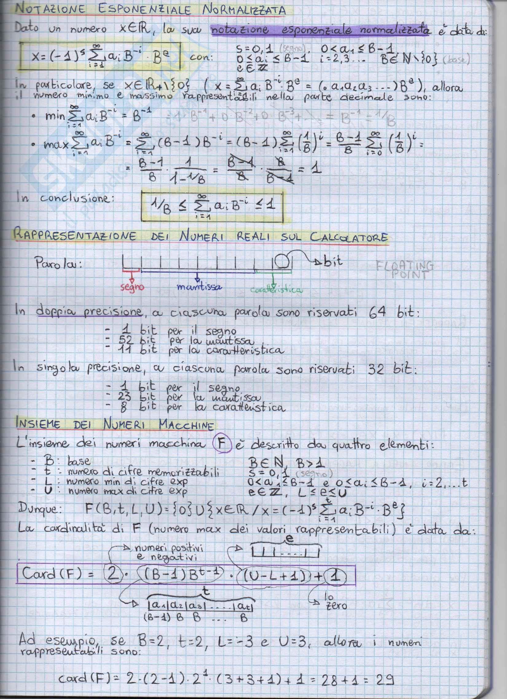 Analisi numerica - Appunti