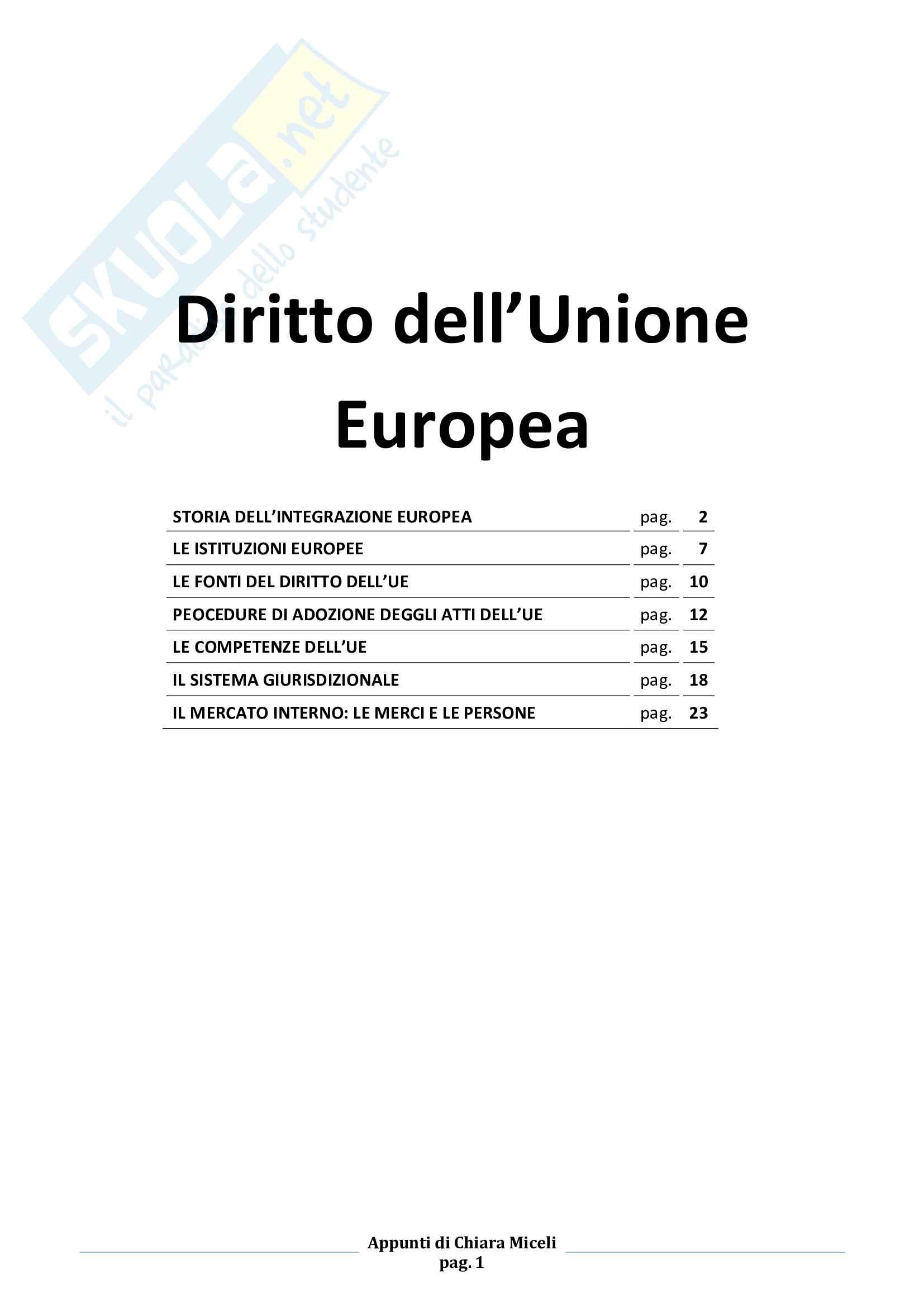 Diritto dell'UE Pag. 1