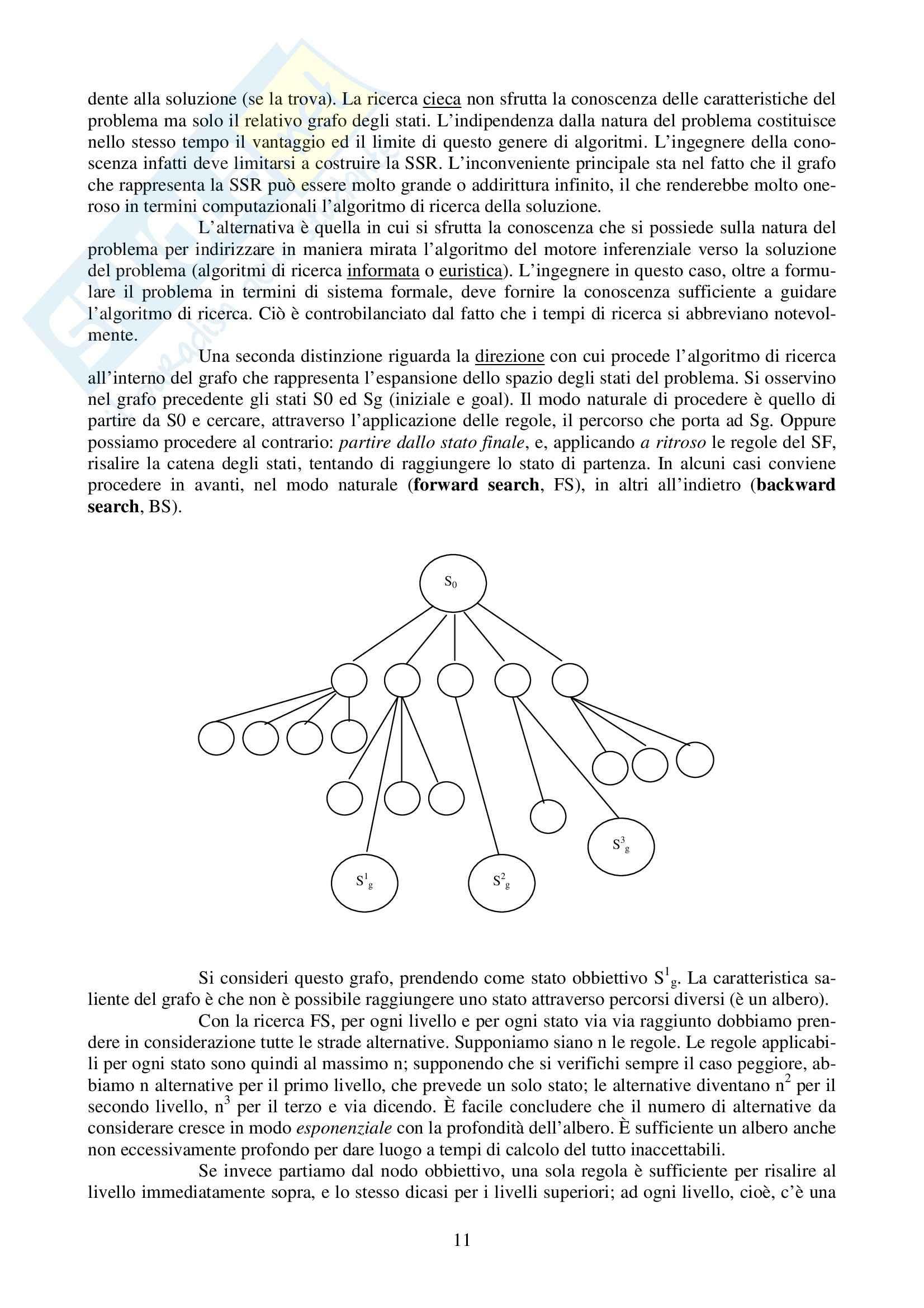 Intelligenza Artificiale - completo Pag. 11