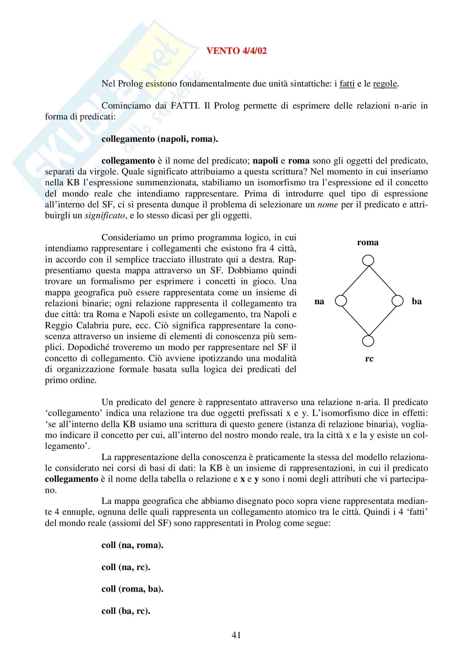 Intelligenza Artificiale - completo Pag. 41