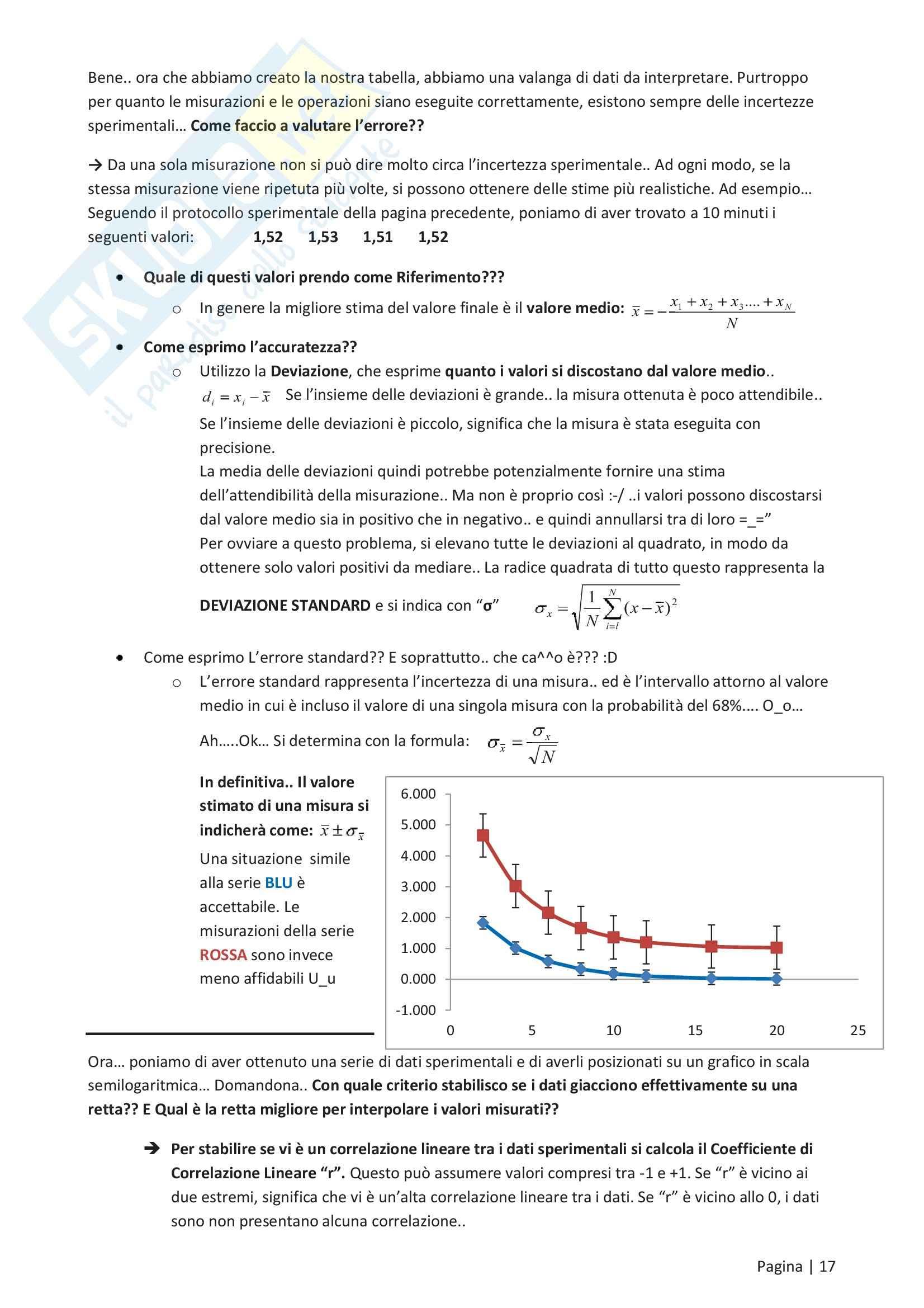 Biofarmaceutica - Appunti Pag. 16