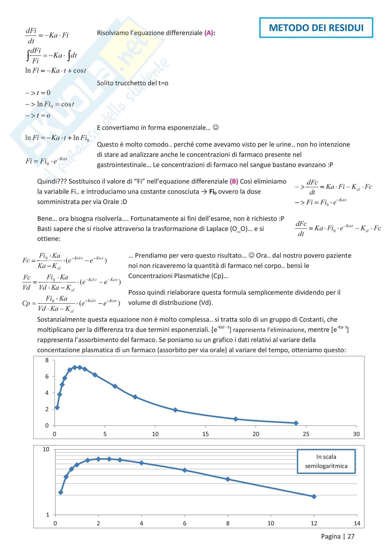 Biofarmaceutica - Appunti Pag. 26