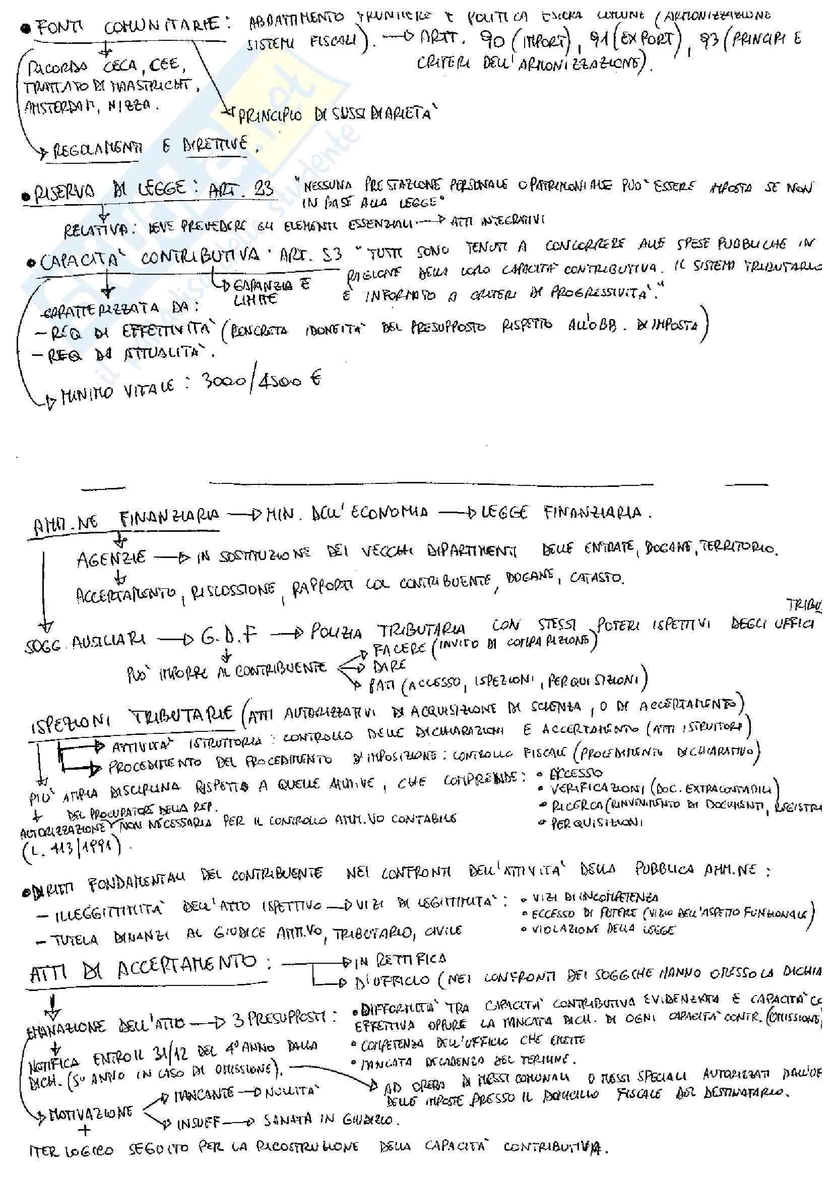 Diritto tributario - Schemi Pag. 2