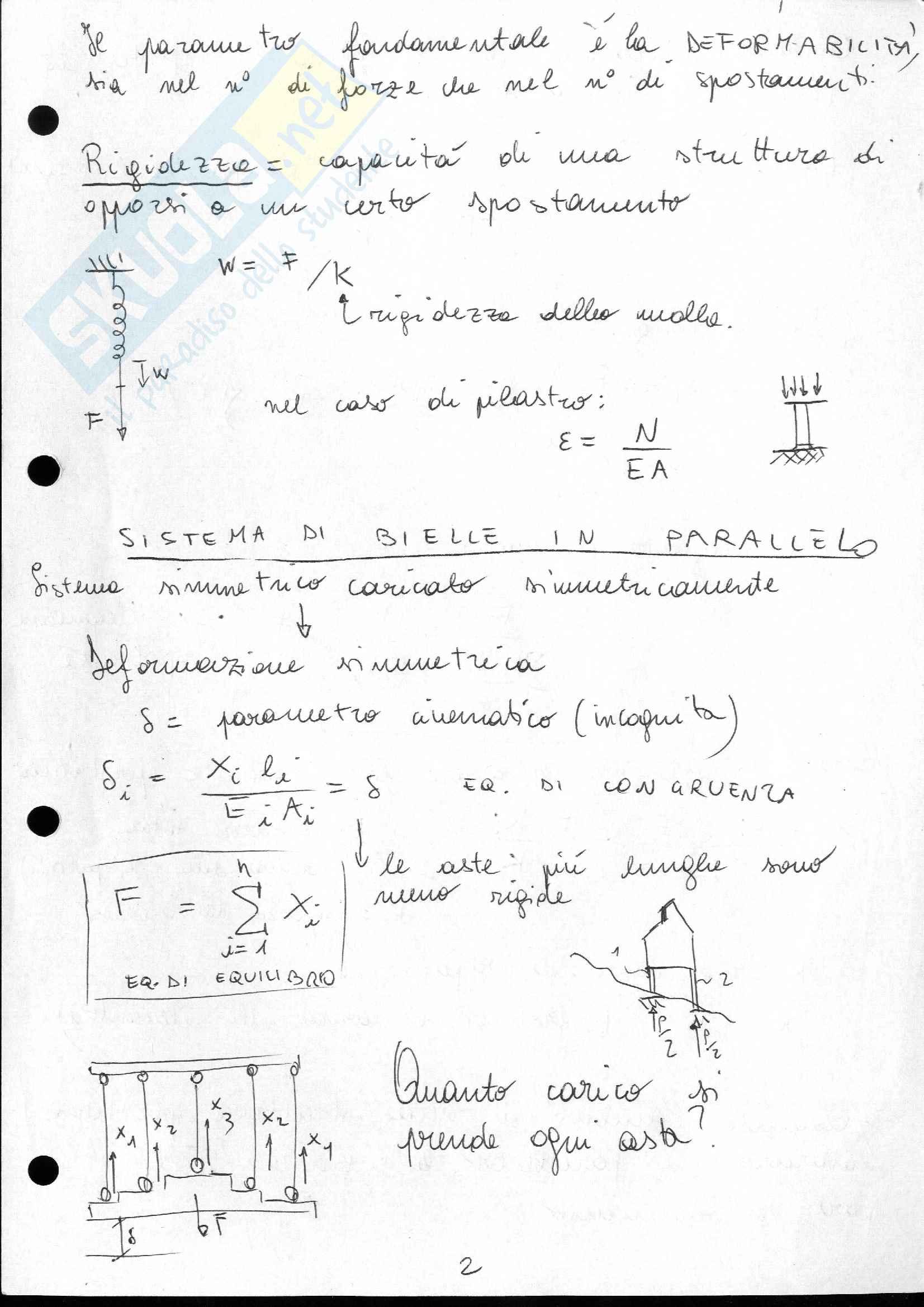 Lezioni e appunti di Scienza delle Costruzioni 2 Pag. 2