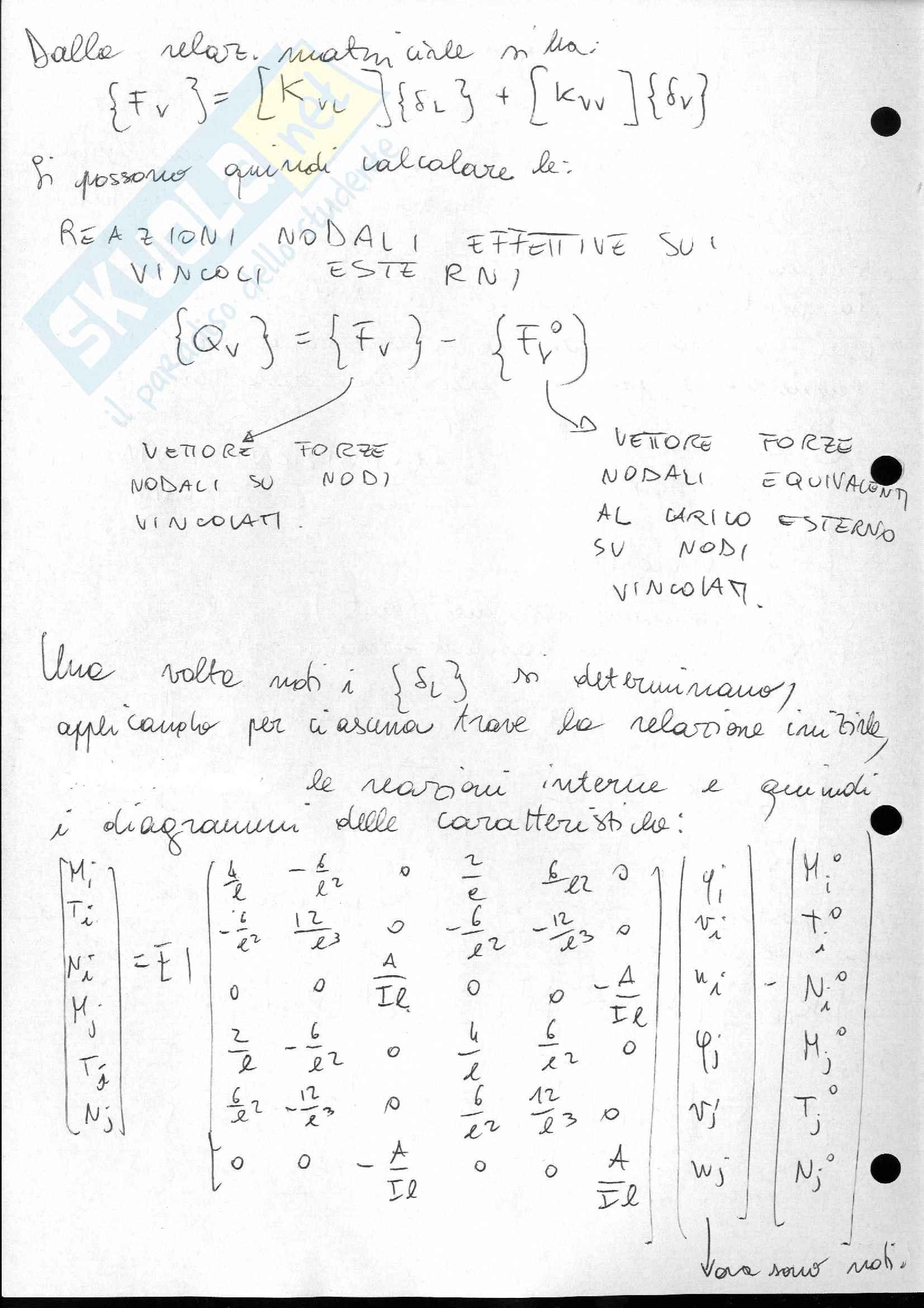 Lezioni e appunti di Scienza delle Costruzioni 2 Pag. 21