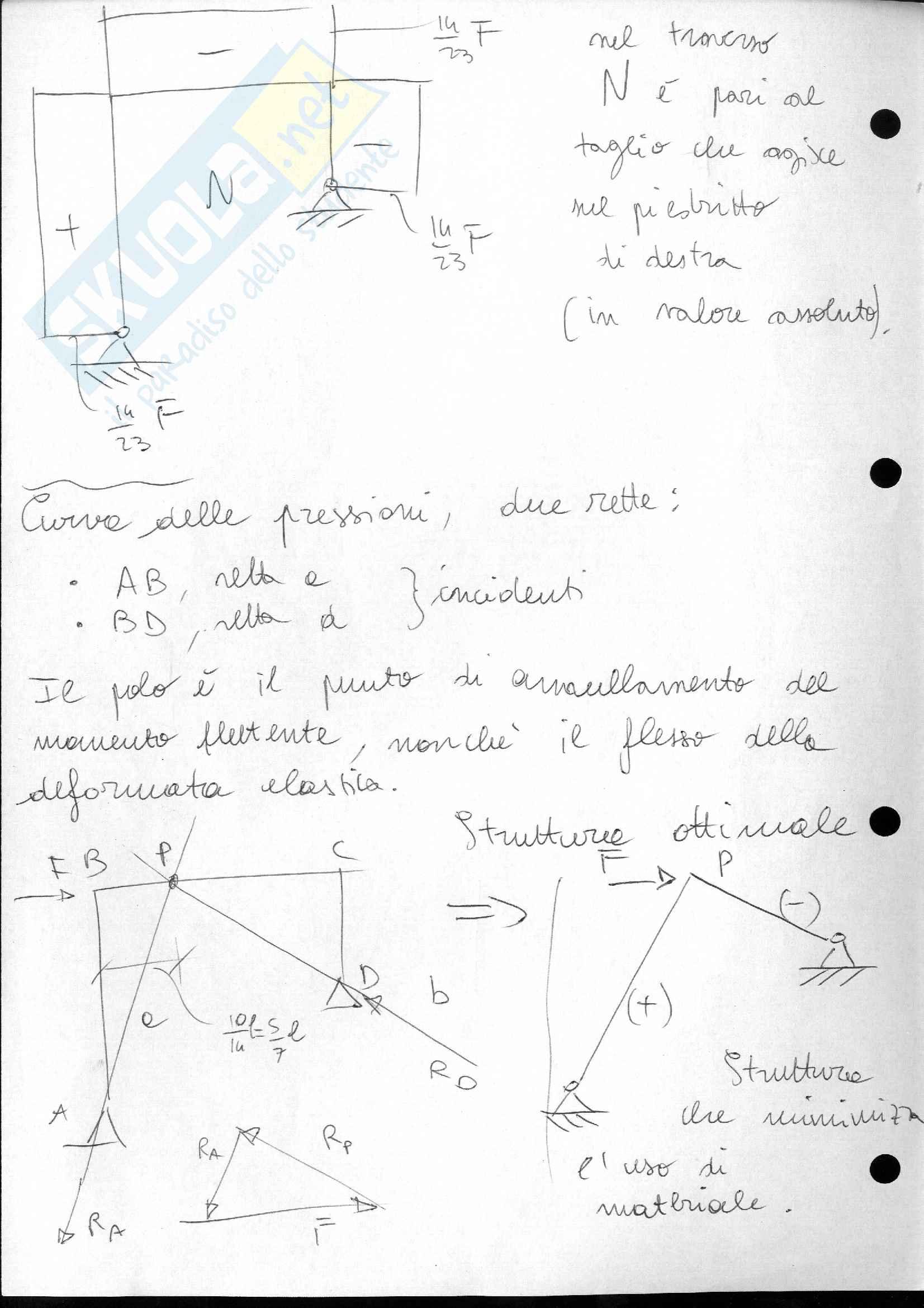 Lezioni e appunti di Scienza delle Costruzioni 2 Pag. 36