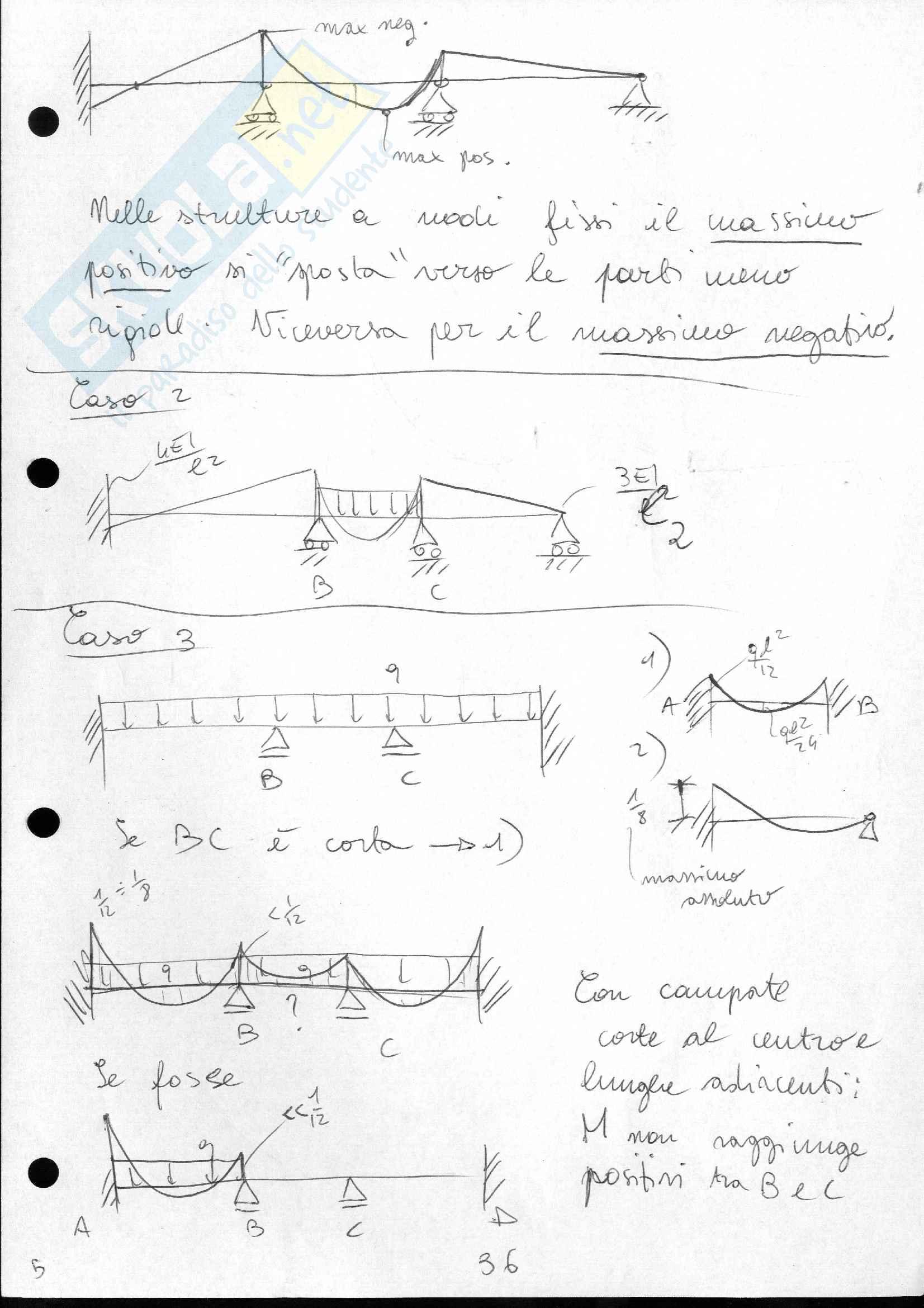Lezioni e appunti di Scienza delle Costruzioni 2 Pag. 41