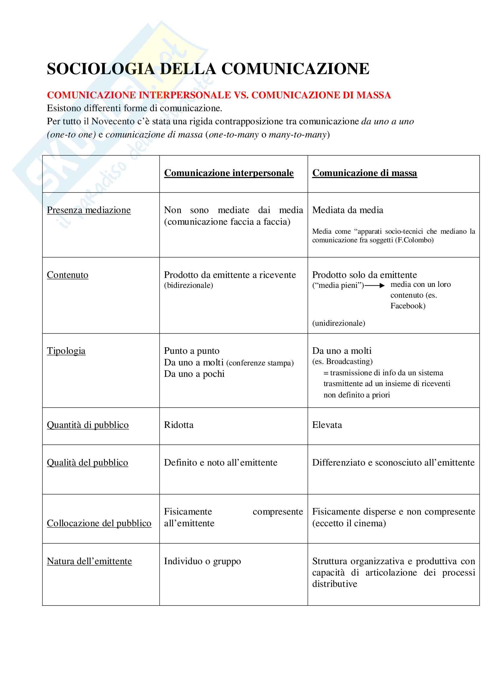 Riassunto per esame Sociologia della comunicazione, prof. Giomi, libro consigliato Sociologia della comunicazione